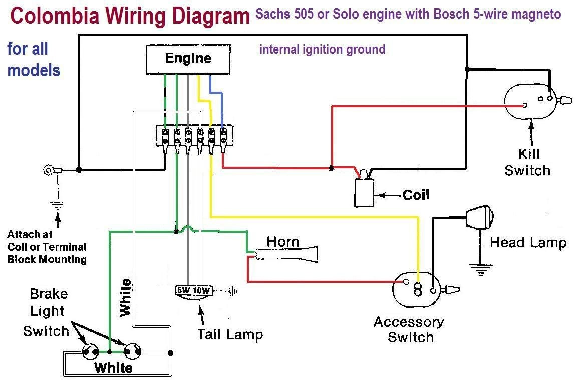 1977 sachs moped wiring diagram trusted wiring diagrams u2022 rh 66 42 81 37 Germany Made Sachs Engines Sachs Cafe Racer