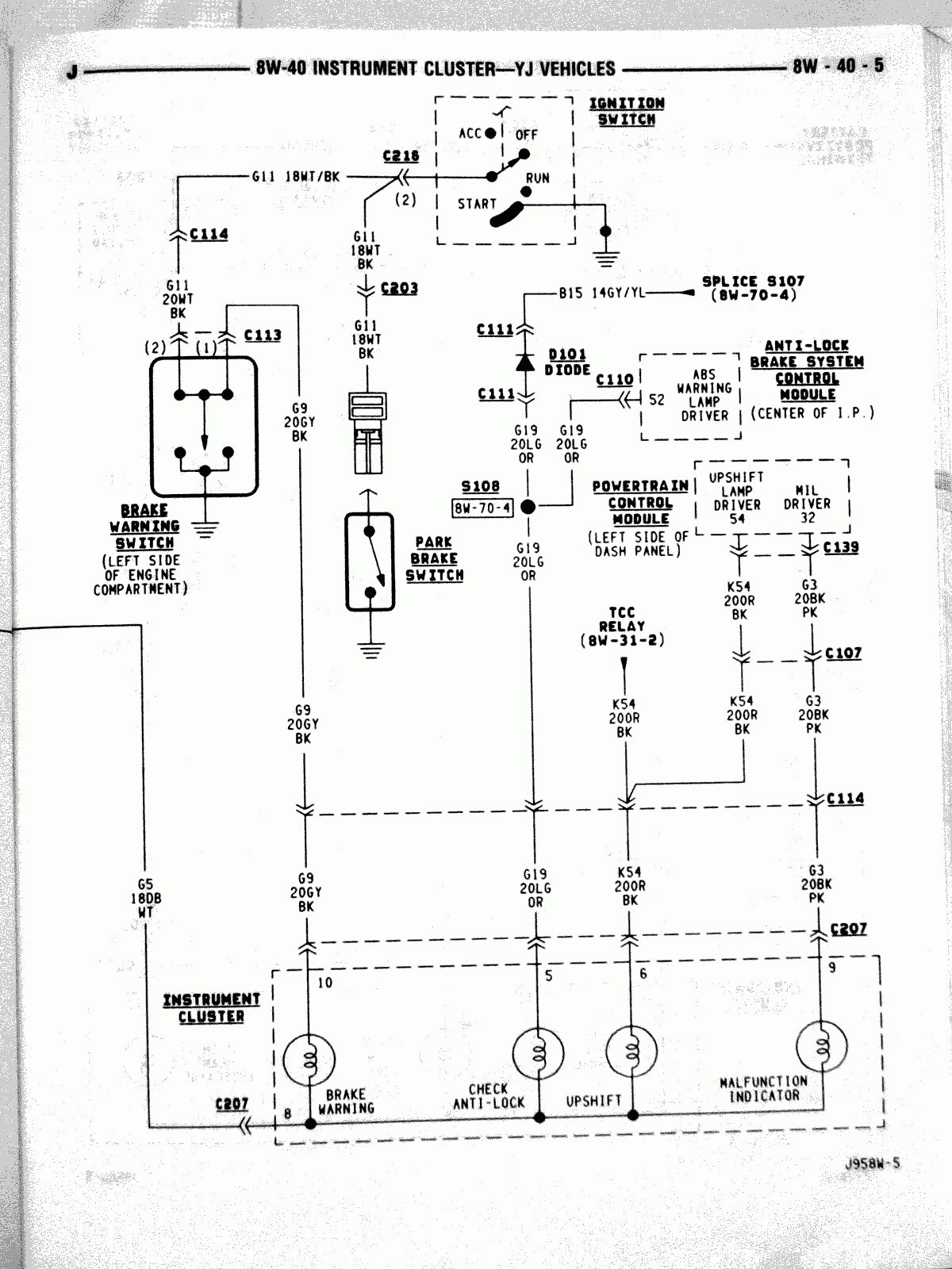 Typical Wiring Diagram Unique Great 91 Jeep Wrangler Wiring Diagram Jeep Pinterest