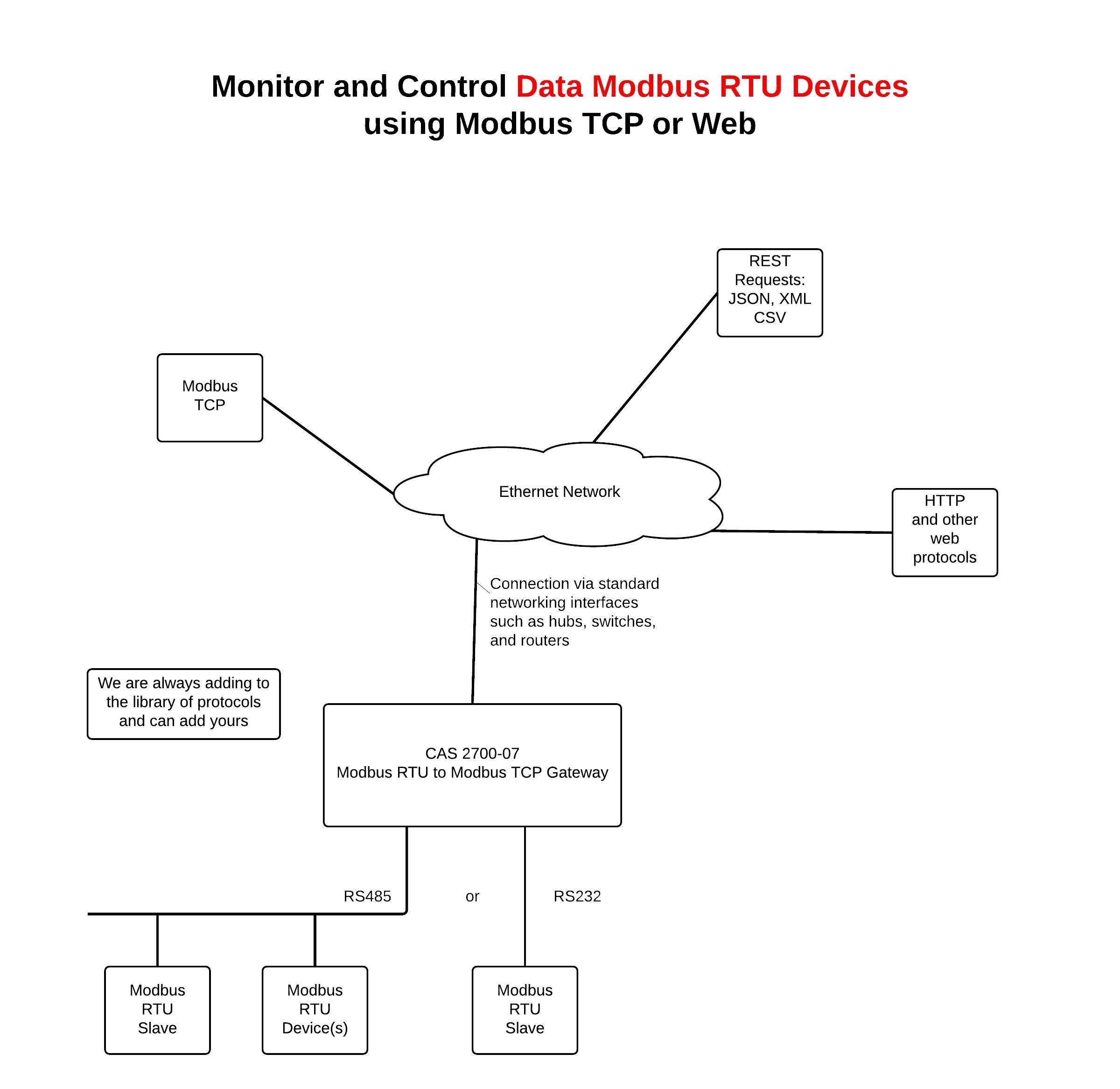 wr250rx wiring diagram 2120x1426 wire center u2022 rh theiquest co