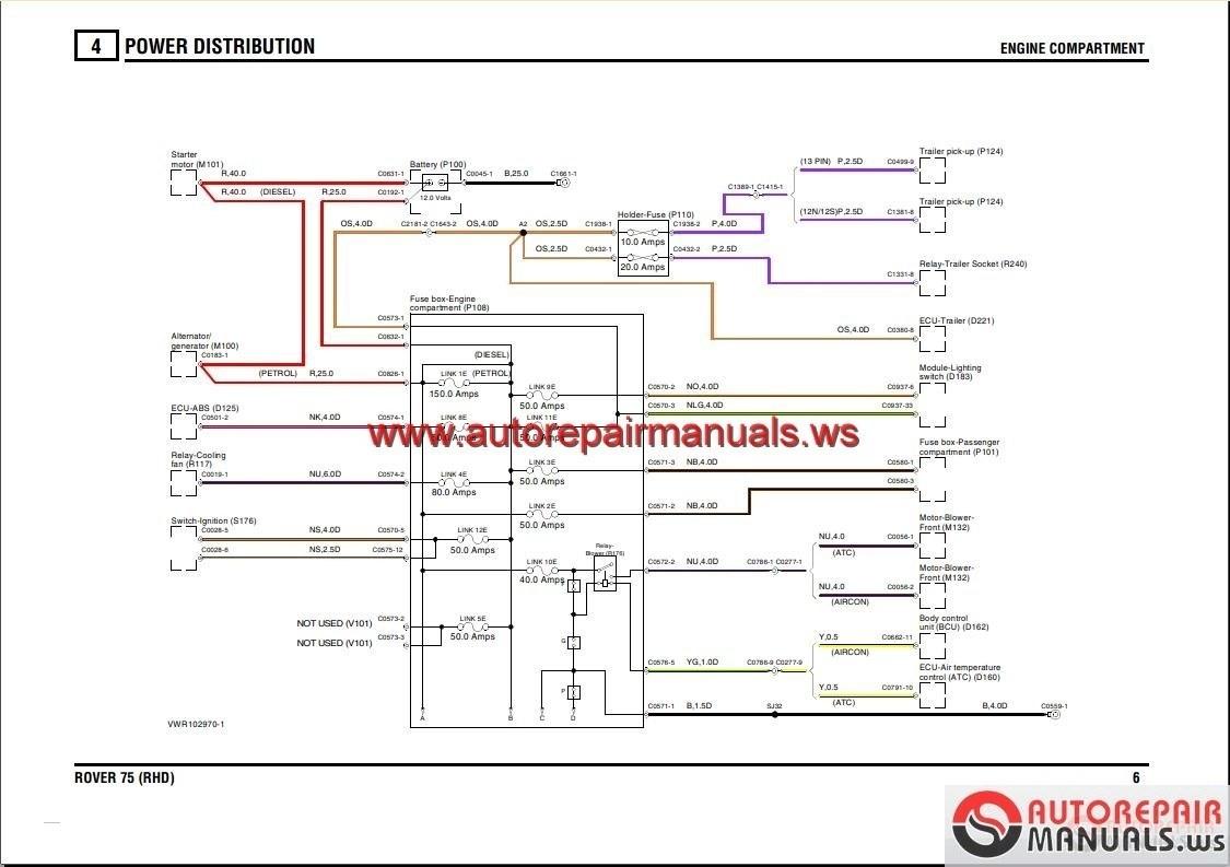 Diagram Design Newest Luxury 95 Jeep Yj Wiring Diagram Mold Diagram Wiring Ideas Ompib