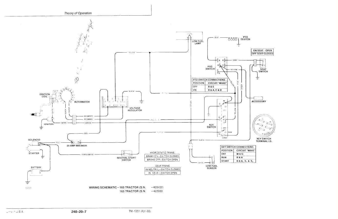 9d97a6 john deere 2040 wiring diagram | wiring library  wiring library