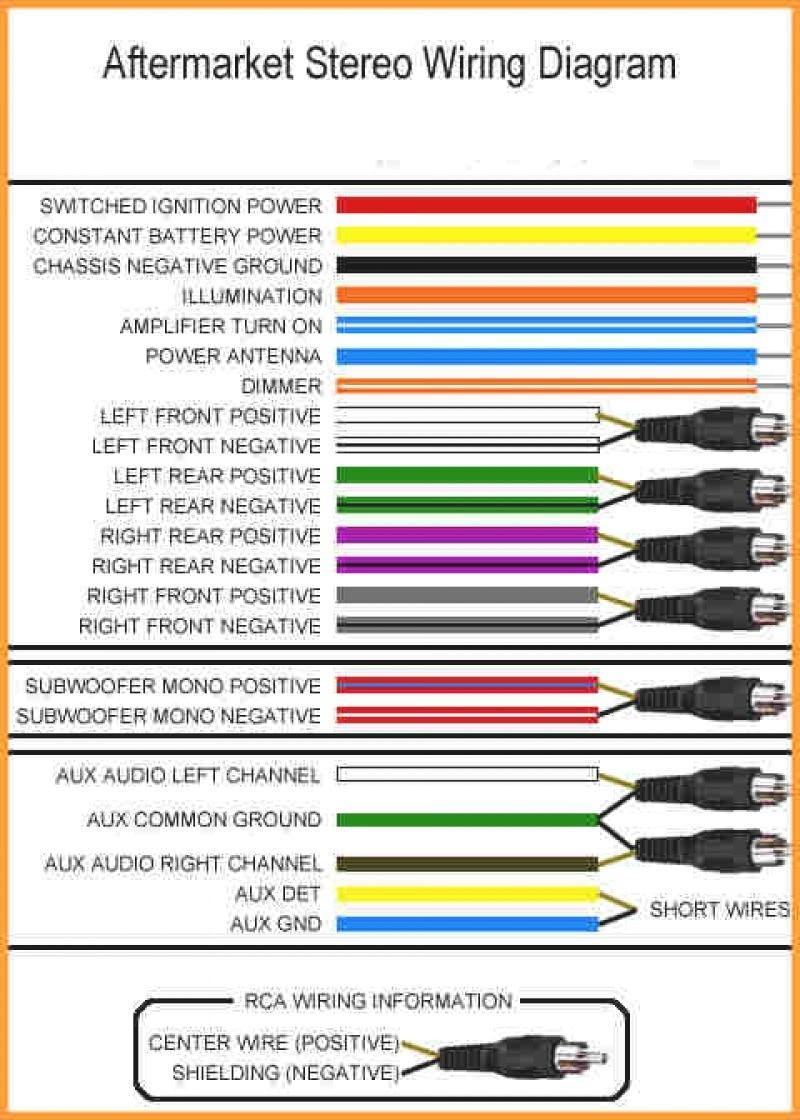 kenwood kdc 138 wiring diagram wiring diagram image rh mainetreasurechest com