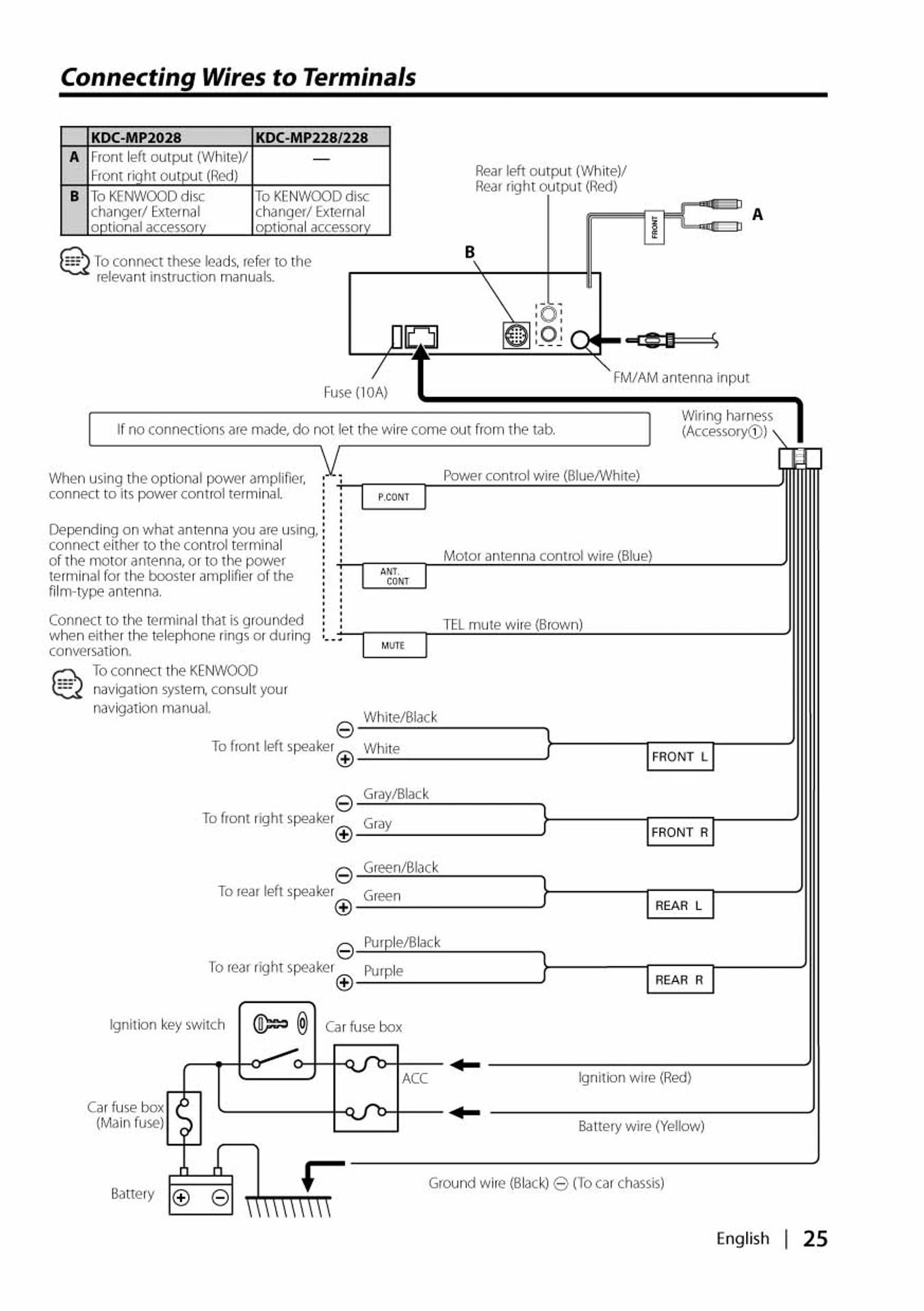 A9320 Kenwood Kdc Bt852hd Wiring Diagram