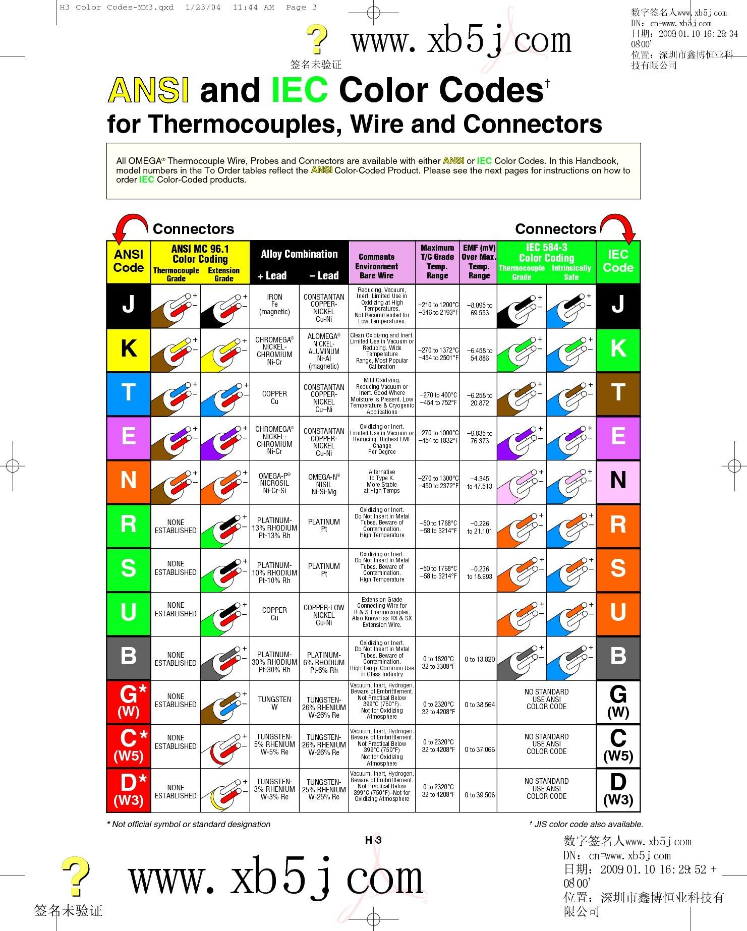 Kenwood Kdc Mp345u Wiring Diagram Elegant | Wiring Diagram Image on kenwood car audio wiring colors, kenwood kdc 138 wiring, kenwood kdc-248u wiring-diagram, kenwood kdc 210u wiring diagrams, kenwood kdc 255u wiring harness colors, car stereo wiring diagram, kenwood kdc 132 wiring-diagram, kenwood harness diagram, kenwood kdc mp345u protect mode, kenwood cd player wiring-diagram, kenwood kdc-152 wiring-diagram, tachometer wiring diagram, kenwood car amp wiring, kenwood kdc 205 wiring-diagram, kenwood kdc 128 wiring harness, kenwood kdc mp435u wiring-diagram, kenwood radio wiring colors, kenwood car stereo kdc-248u wiring dia,