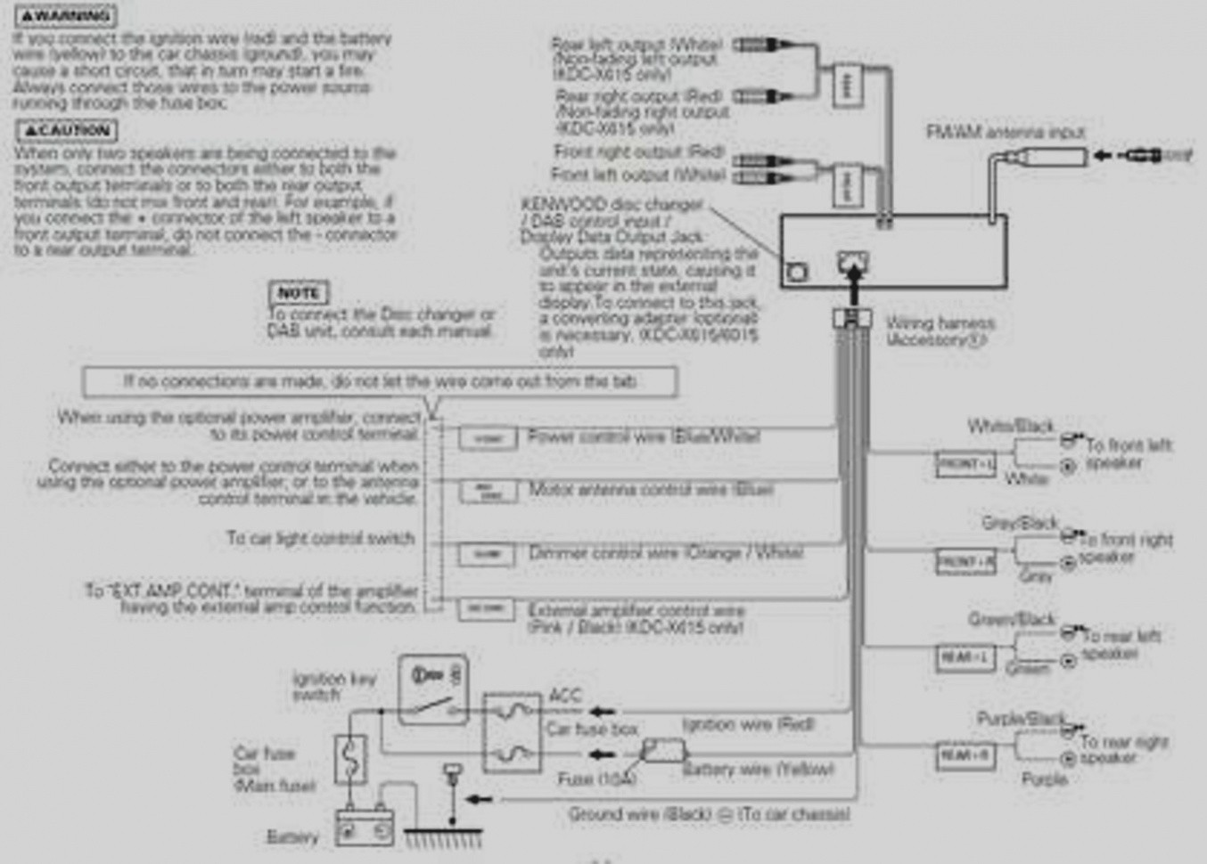 Kenwood Dnx890hd Wiring Diagram Great Installation Of Dnx9980hd Stereo Kdc 335 Explained Rh 8 11 Corruptionincoal Org Review Harness