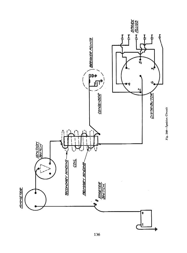 1934 Switches · 1934 Ignition Circuit