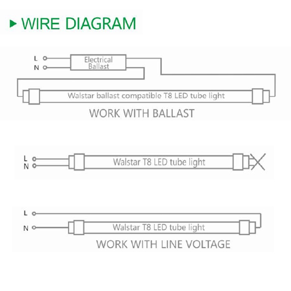 T8 Fluorescent Light Wire Diagram Trusted Wiring Diagrams Fixture Product U2022 Tubes