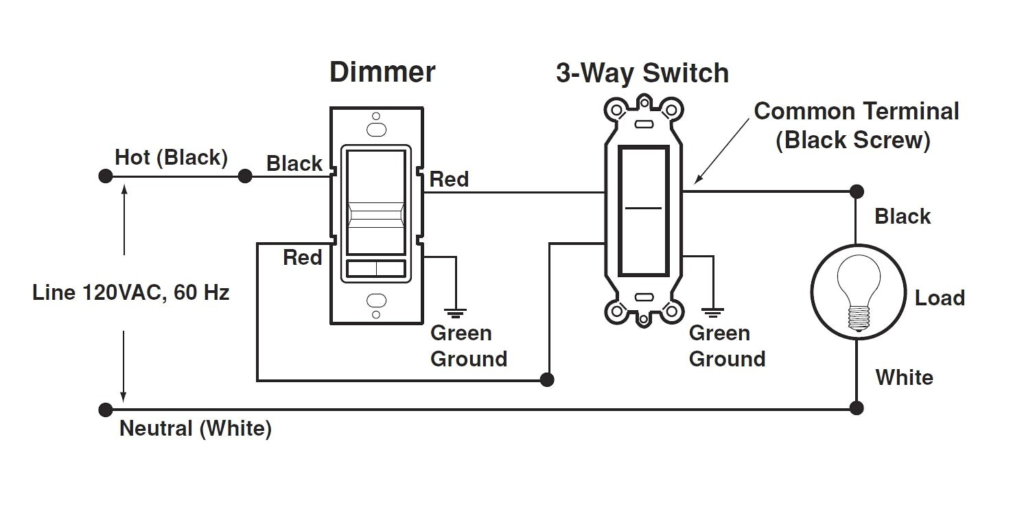 How to Wire A 3 Way Switch Diagram Inspirational Leviton Wiring Diagram 3 Way Switch Dimmers