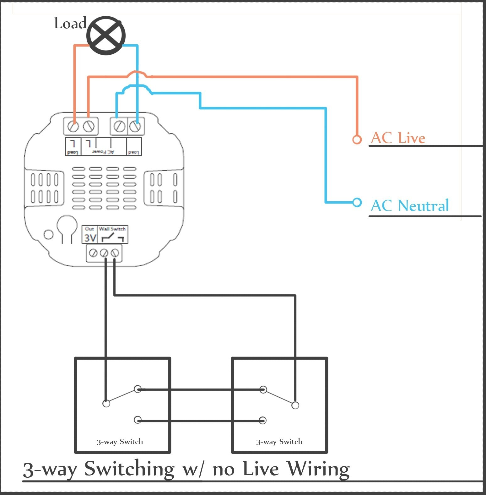 Light Switch Outlet Wiring - Wiring Diagrams Schematics