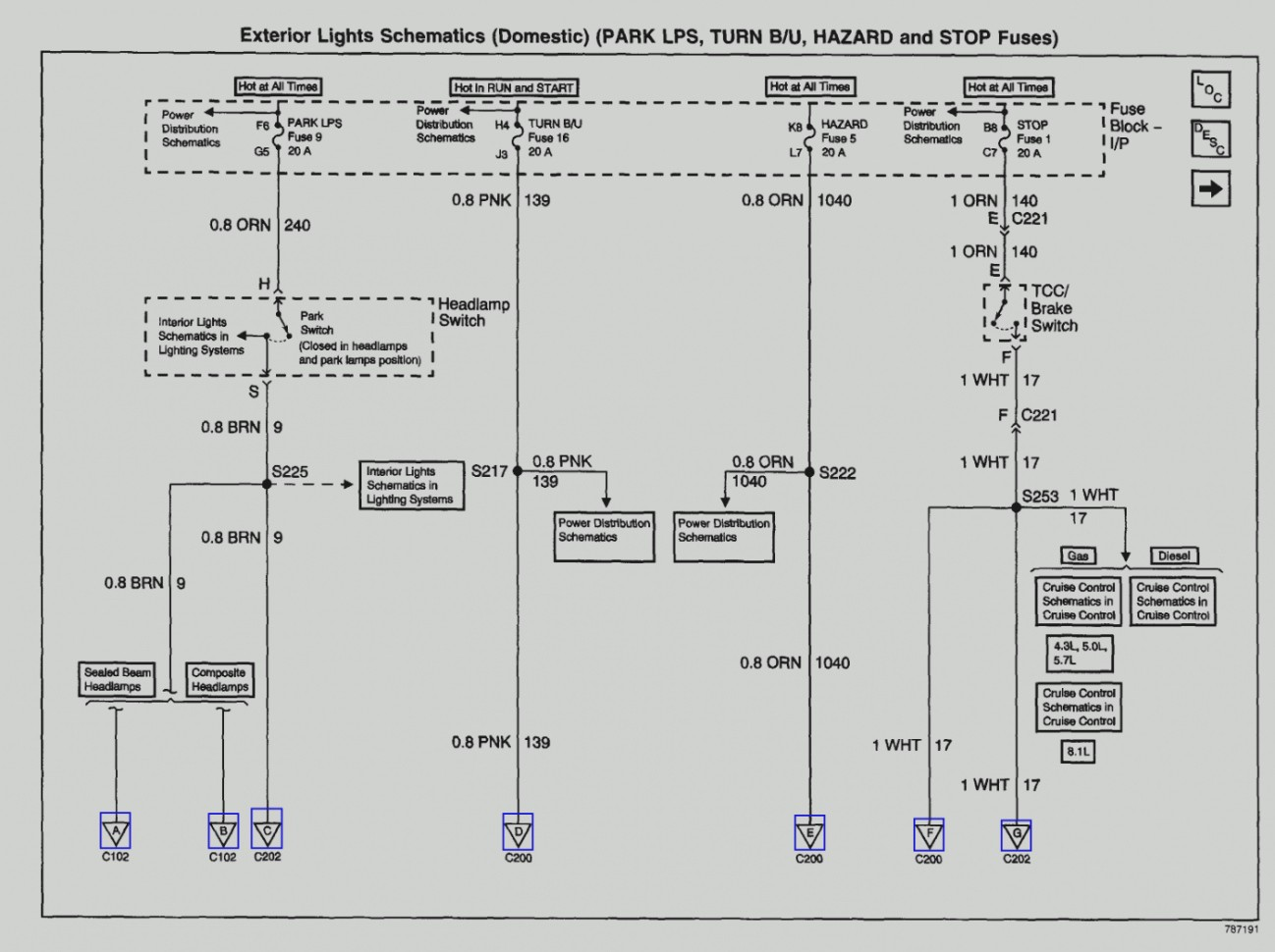 Lutron 3 Way Dimmer Switch Wiring Diagram - Wiring Solutions
