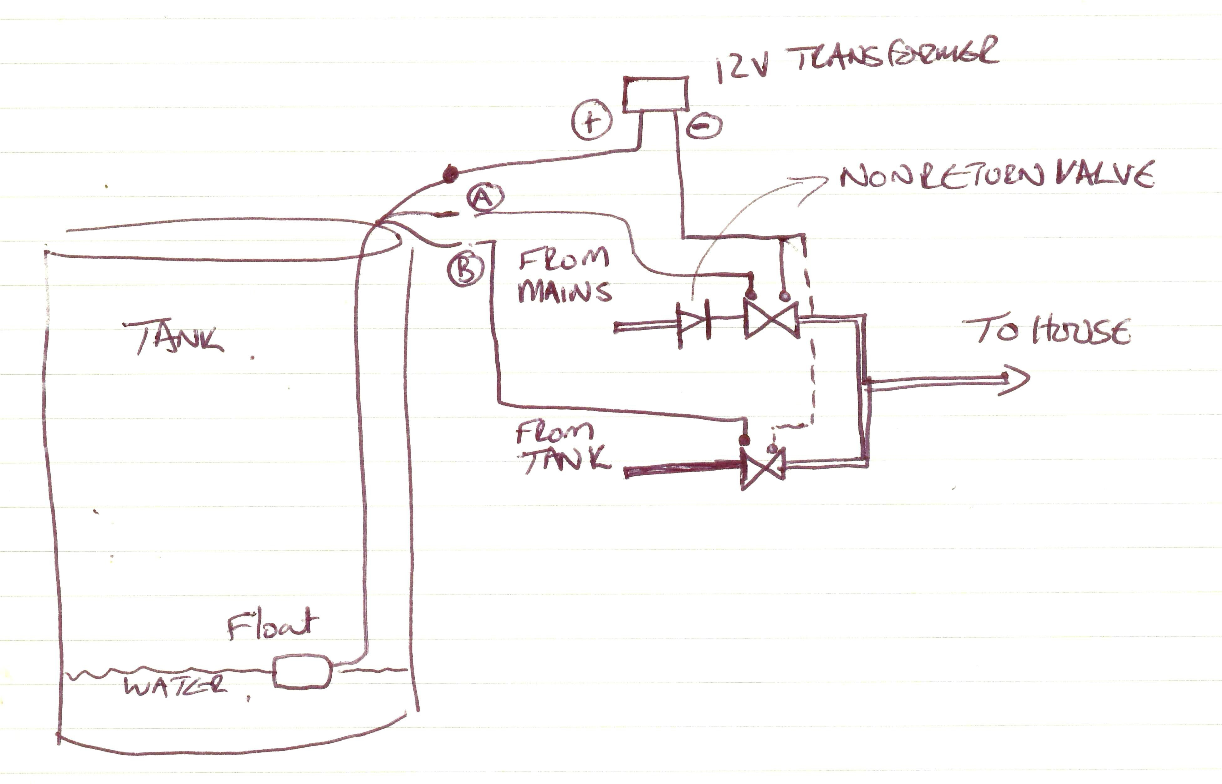 Mac Valve Wiring Diagram New Float Valve Wiring Diagram Wiring Data
