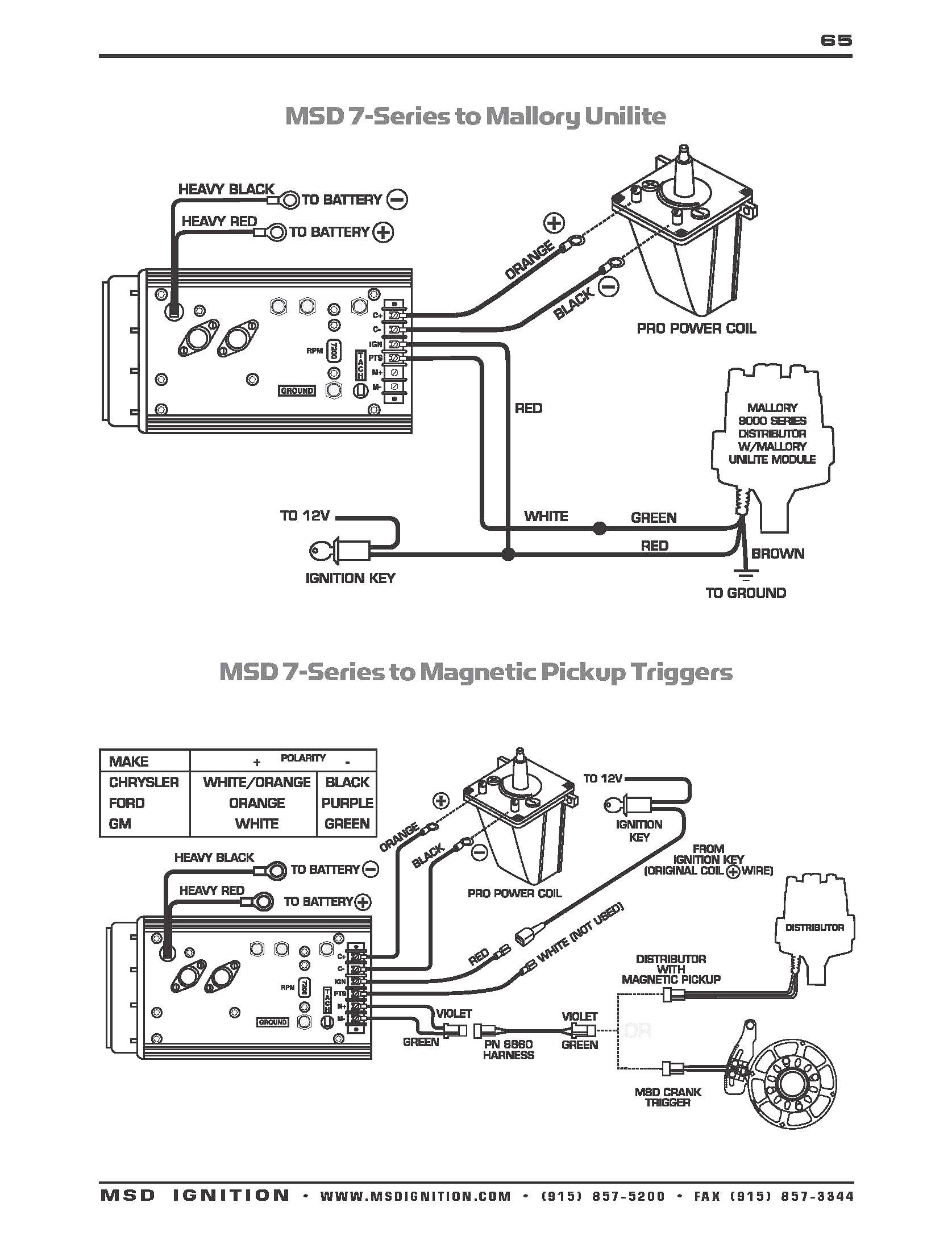 Diagram 1986 Cj7 Wiring Diagram Mallory Full Version Hd Quality Diagram Mallory Blogxgoo Mefpie Fr