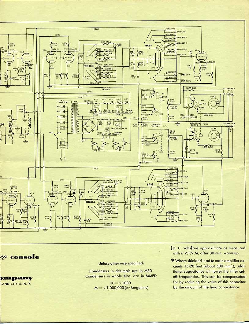 This kit is based on the original schematic of the Marantz 7 a real classic in audio history