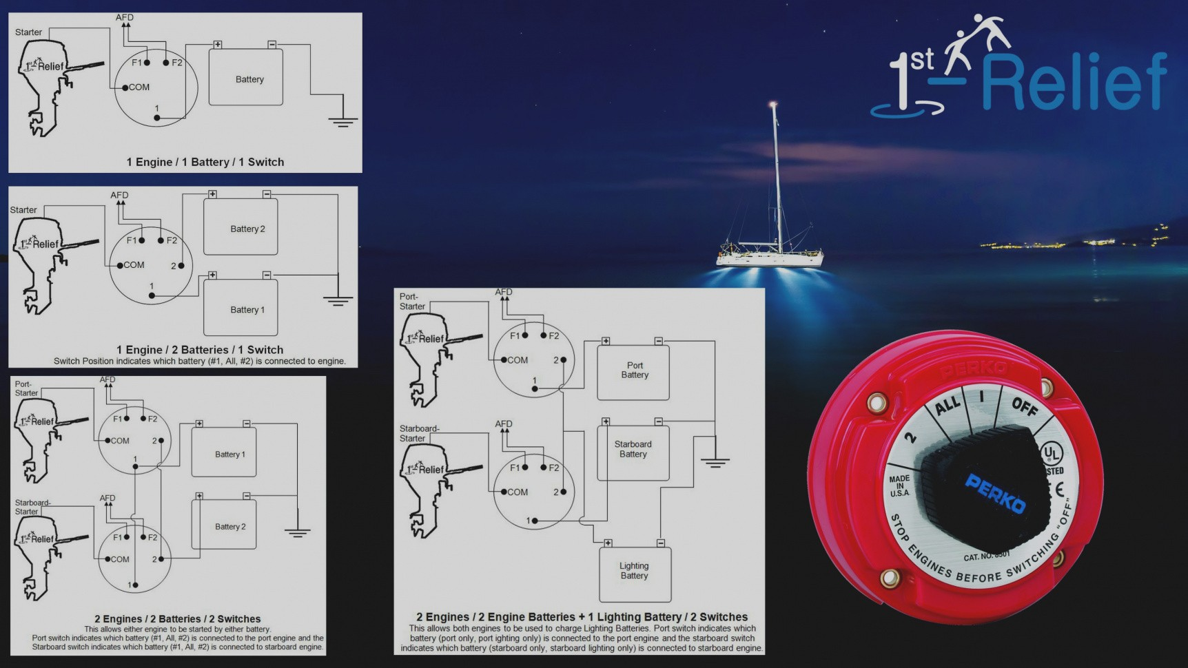 Wiring Diagram Marine Battery Switch Marine Battery Switch