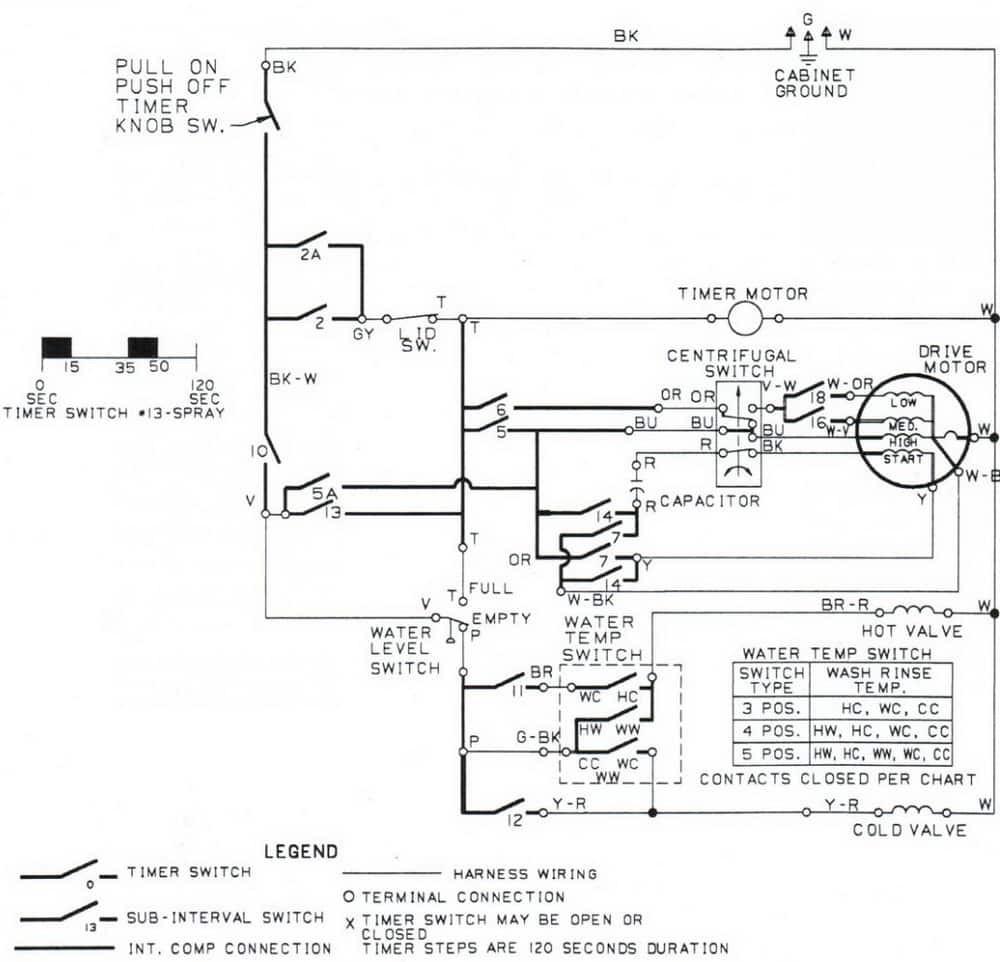 Maytag Centennial Dryer Wiring Diagram Wiring Diagram Dryer Wiring Diagram 4 Prong Dryer Wiring Diagram