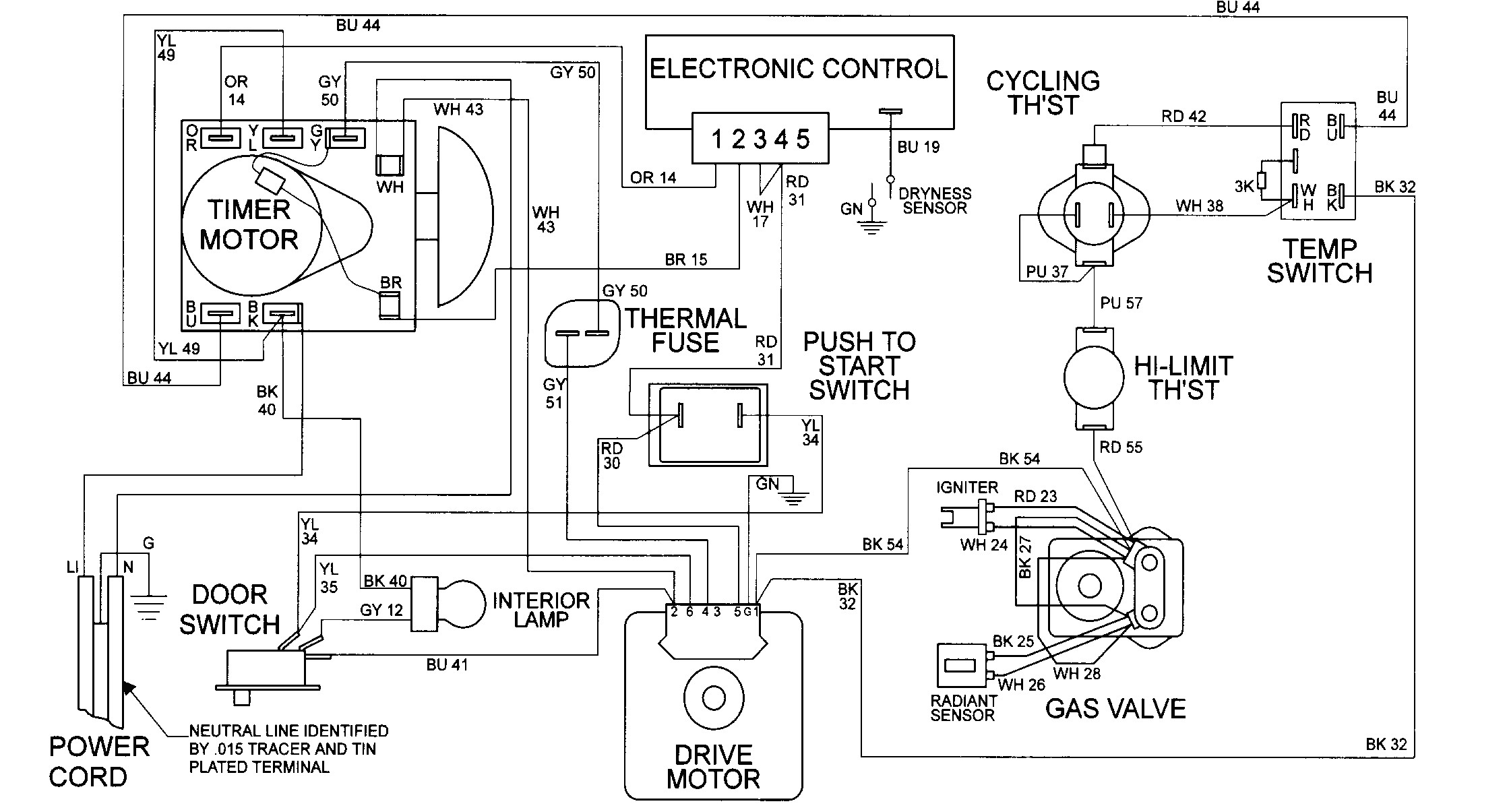 Maytag Dryer Wiring Diagram Fitfathers Me Beauteous Wire