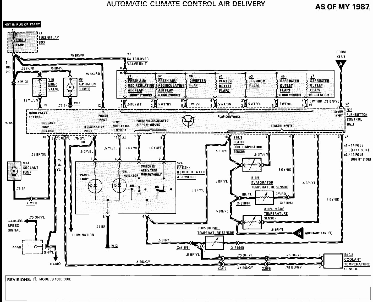 1999 Mercedes E320 Fuse Diagram Benz Box Radio Wiring