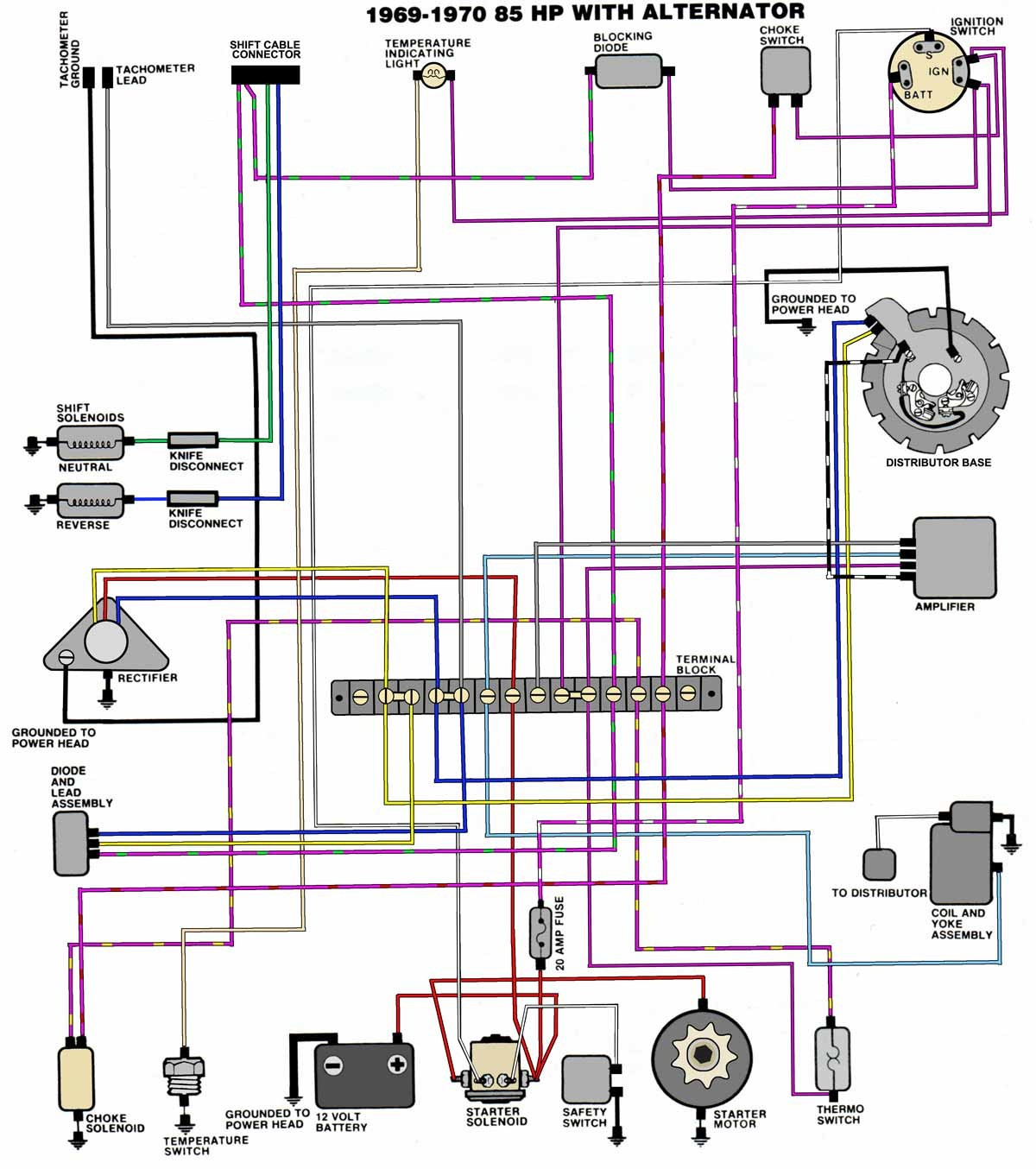 Mercury Outboard Wiring Diagram Schematic Elegant Image Mag Alternator Free Download 1977 Evinrude 85 Hp Diagrams Cool Ignition Switch