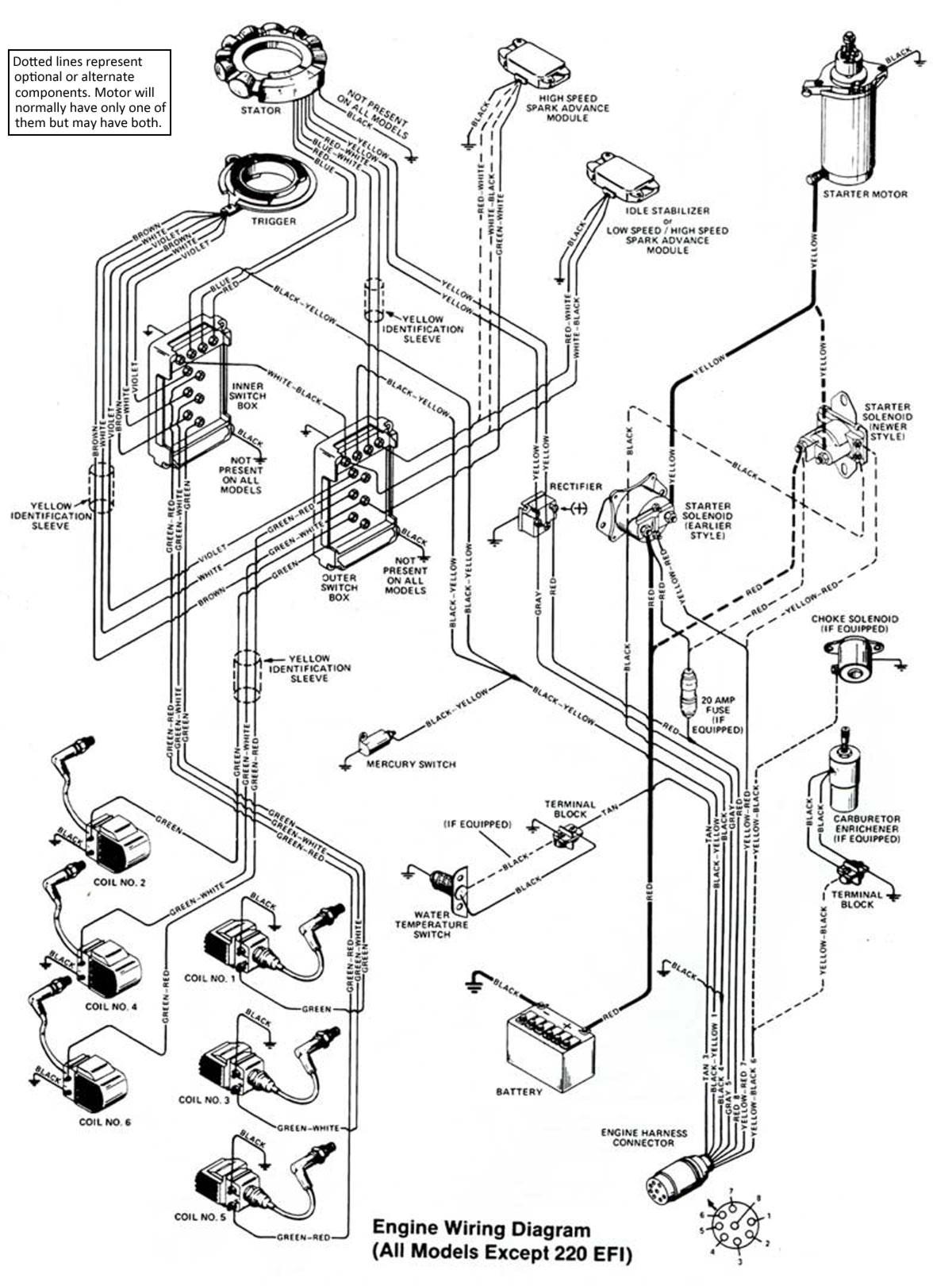 200 Hp Mercury Outboard Wiring Diagram Good 1st 25 135 Library Rh 55 Skriptoase De Engine 2 Cylinder