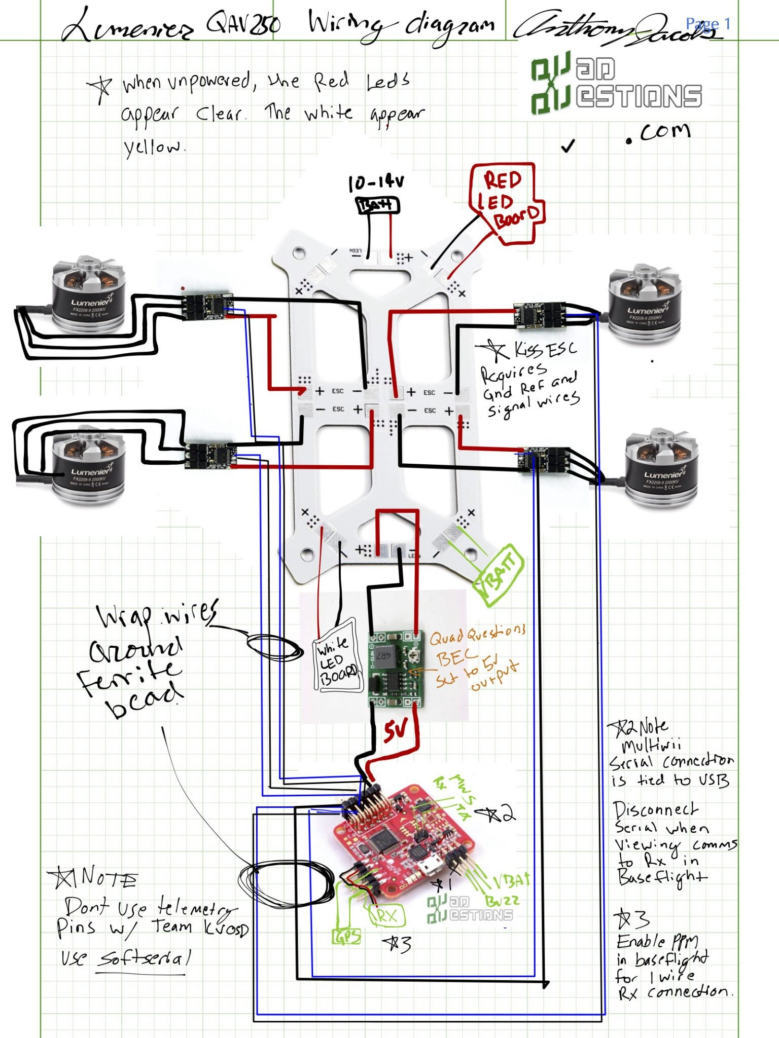 Isolated Ground Vimeo Best Receptacle Wiring Diagram Wiring A Double Duplex Outlet Quad Receptacle Wiring Diagram