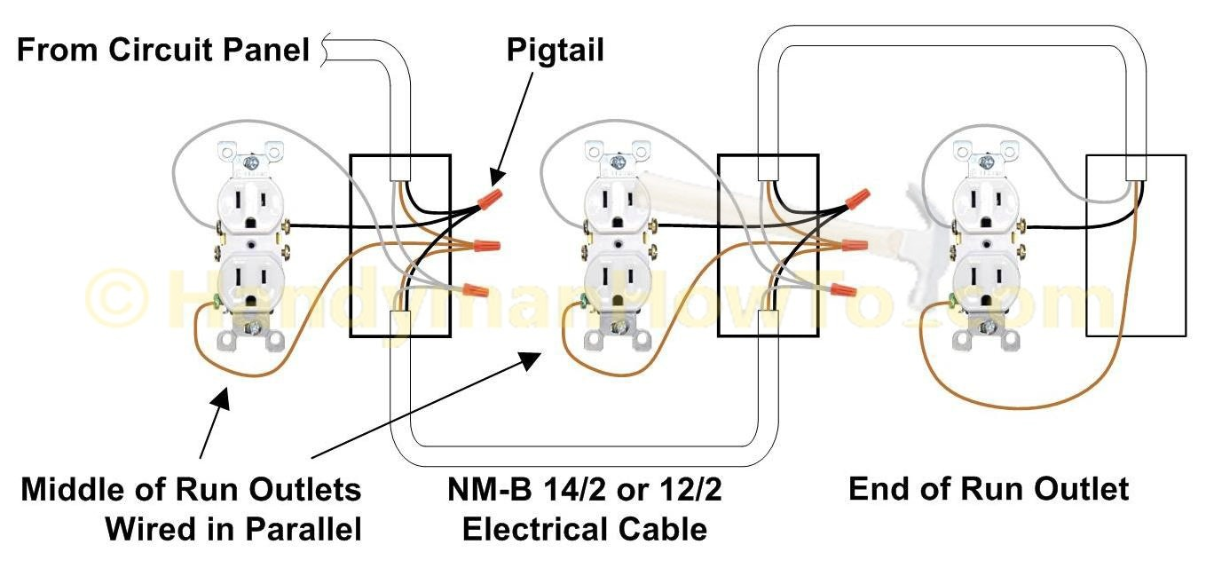 Wiring Multiple Outlets W Pigtail - DIY Wiring Diagrams •