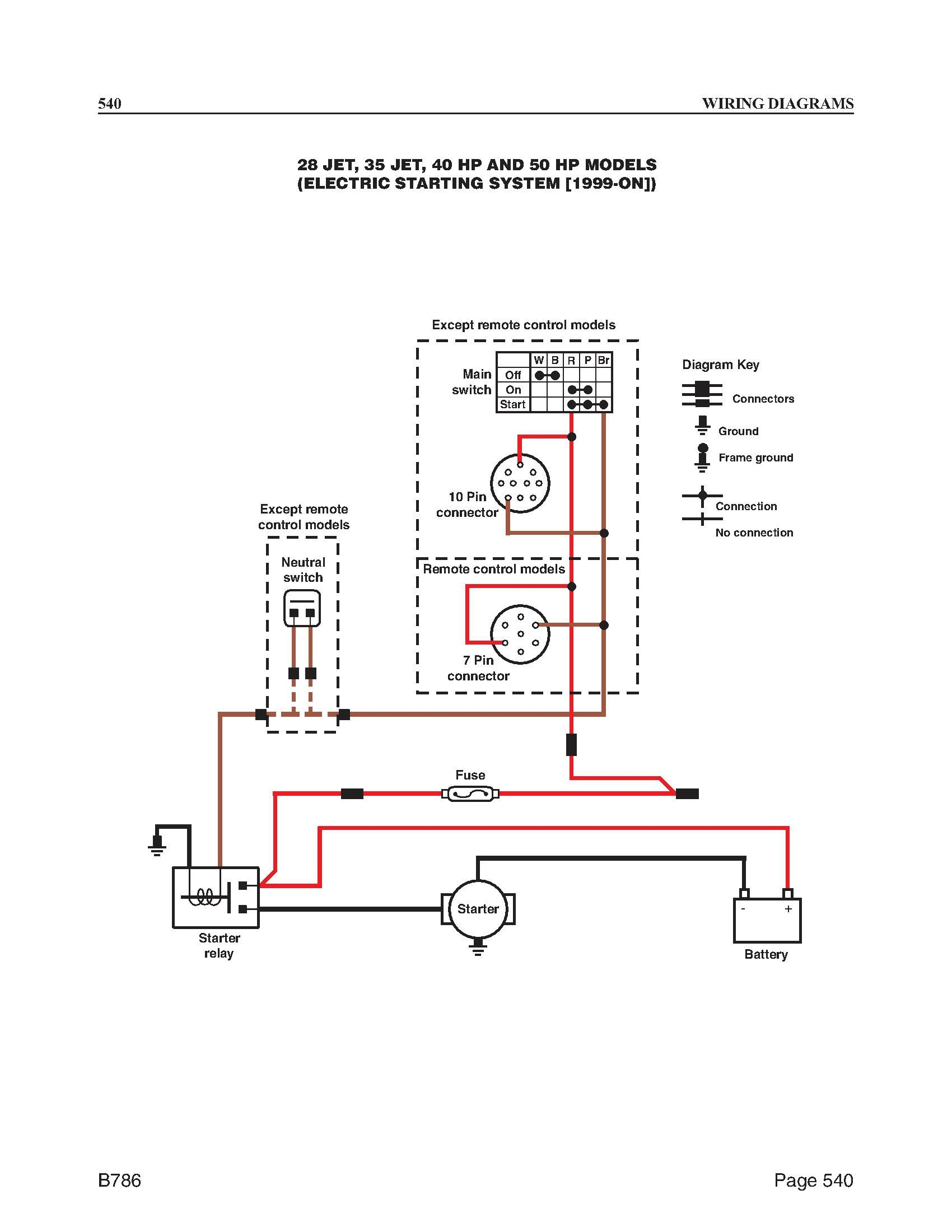 Neutral Safety Switch Wiring Diagram Inspirational | Wiring Diagram ...