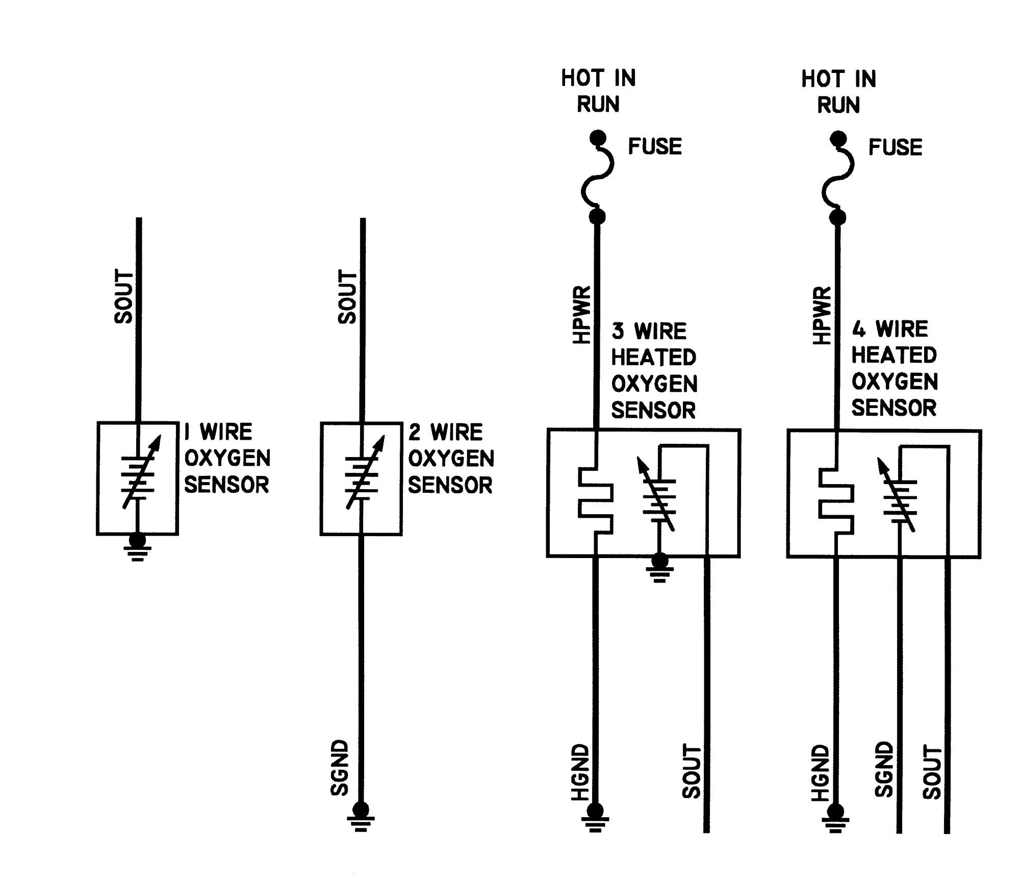 o2 sensor wiring diagram unique wiring diagram image rh mainetreasurechest com Honda O2 Sensor Wiring Diagram Bosch O2 Sensor Wiring Diagram 3 Wire Connector