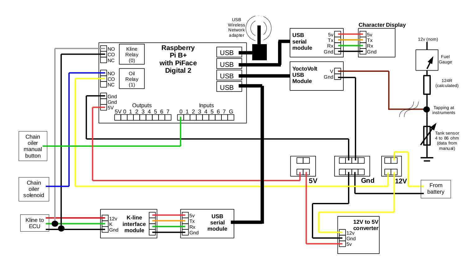 Obd Socket Wiring Diagram Wire Data Schema P75 Obd2 Schematic Block And Diagrams U2022 Rh Lazysupply Co 1771