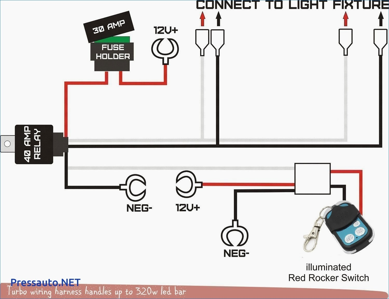 Illuminator Light Bar Wiring Diagram Led f Road Best To Harness