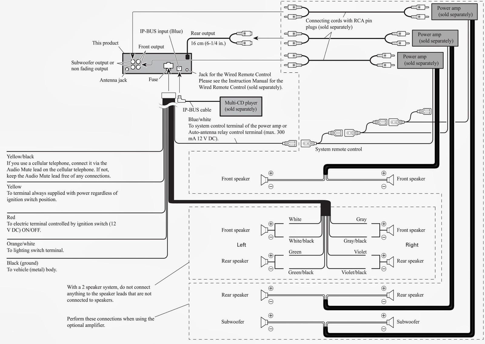 Pioneer Avh 270bt Wiring Diagram | Wiring Diagram Image on