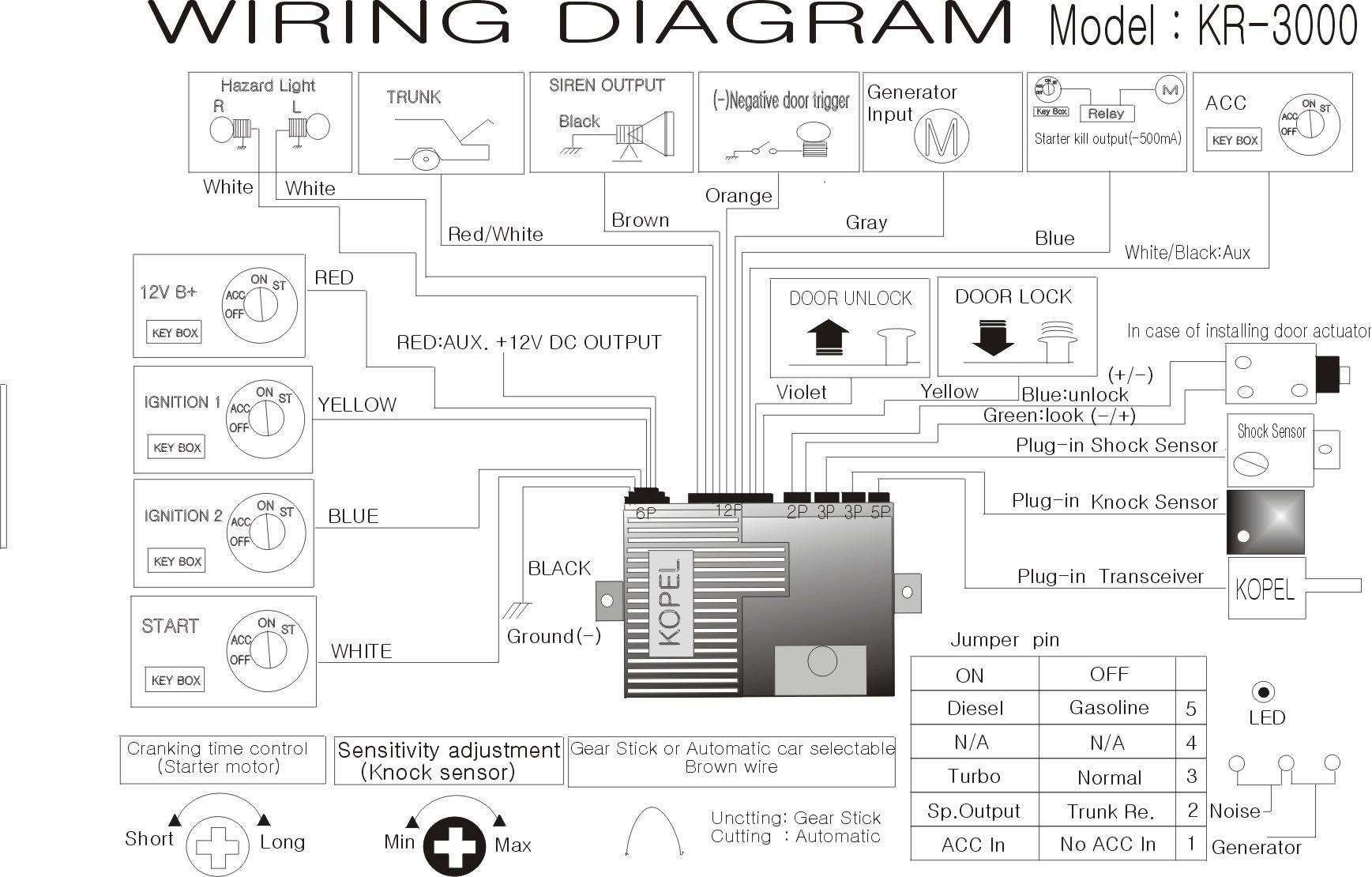 Pioneer Avh 291bt Wiring Diagram Elegant Cool Pioneer Avh X3500bhs