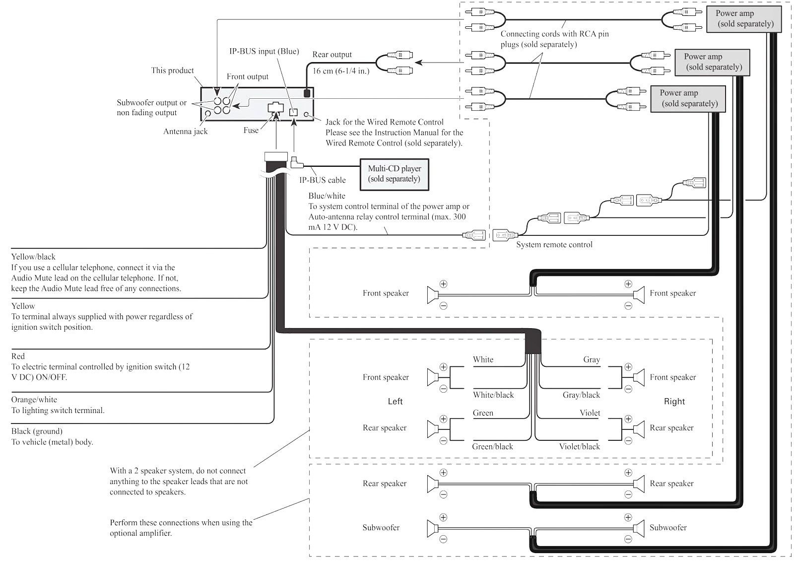 Wiring Diagram Pioneer Avh P5700dvd Charming Pioneer Avh P5700dvd Wiring diagram s Best