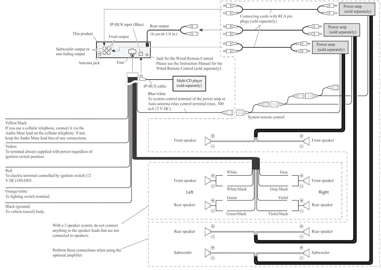 Pioneer Avhxbs Wiring Diagram Awesome Wiring Diagram Image - Pioneer avh x2800bs wiring diagram