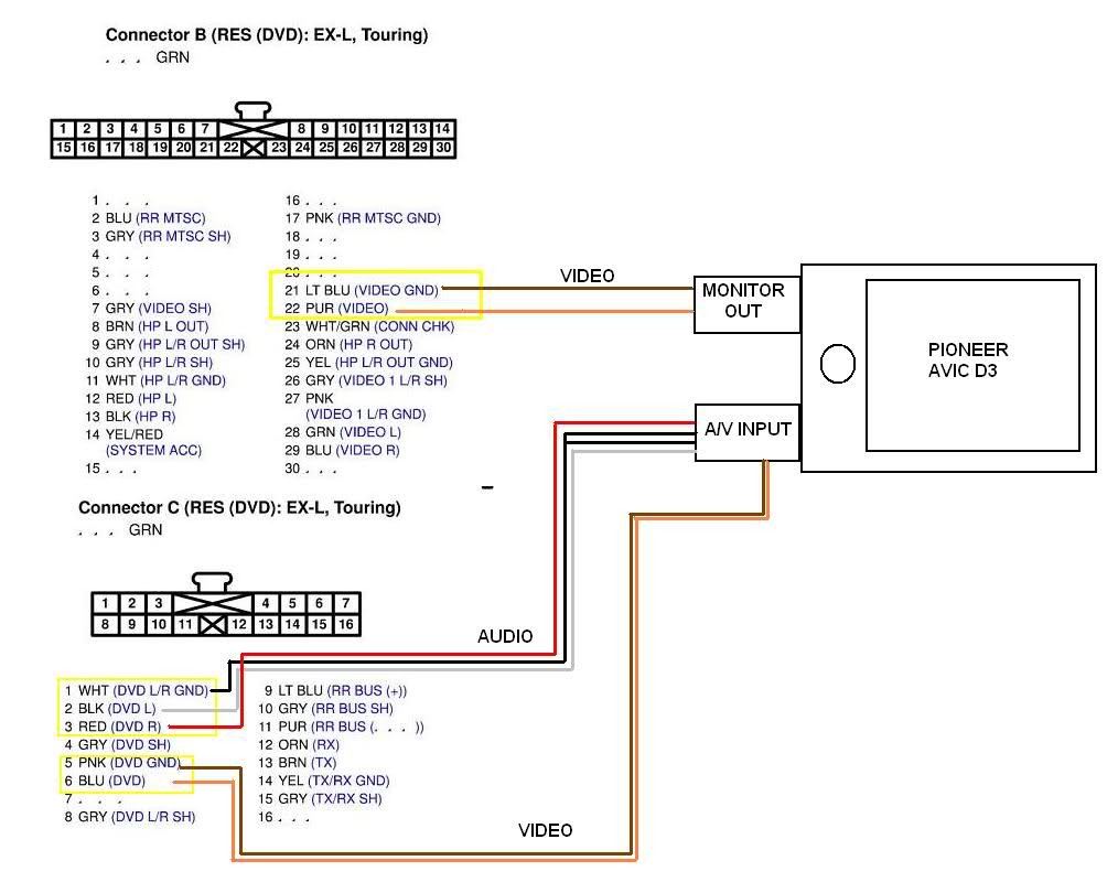 Pioneer Deh 2500Ui Wiring Diagram from mainetreasurechest.com