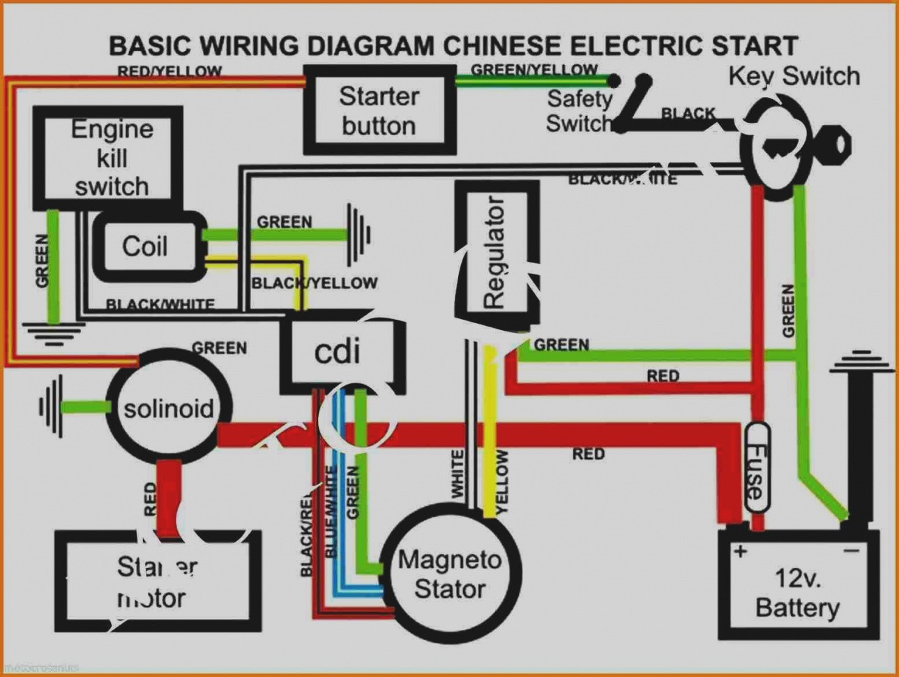 110cc Pit Bike Wiring Diagram Schematic Diagrams Likewise 125cc Ignition Stator Mag O Qiye Mini Chopper Coil Trusted Kill Switch
