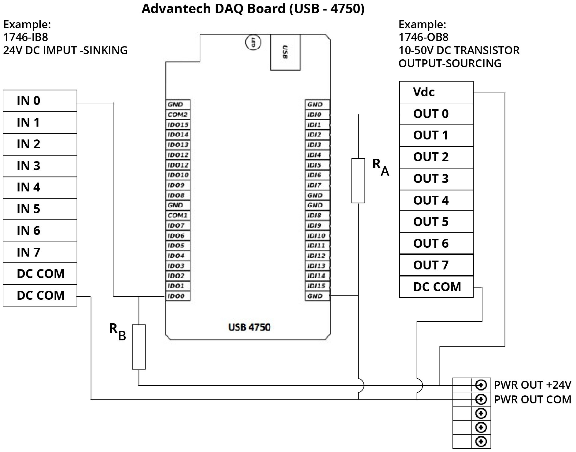 Plcm7500 wiring diagram wiring diagram image wiring diagram with plc valid wiring diagrams factory i o asfbconference2016 Choice Image