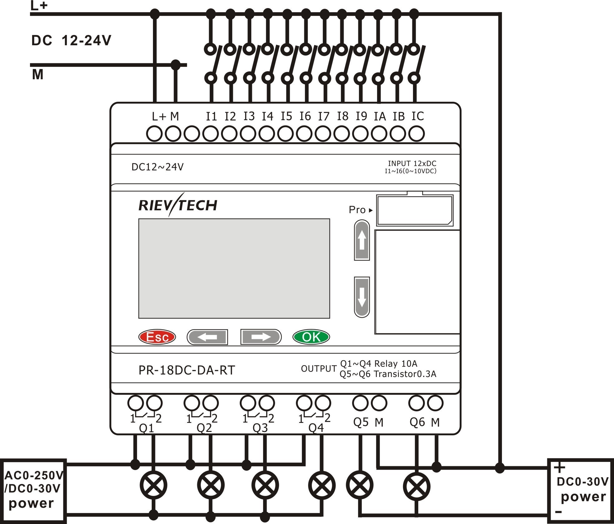 Plcm7500 wiring diagram wiring diagram image wiring diagram for plc refrence plc panel wiring diagram wiring schematic database asfbconference2016 Choice Image
