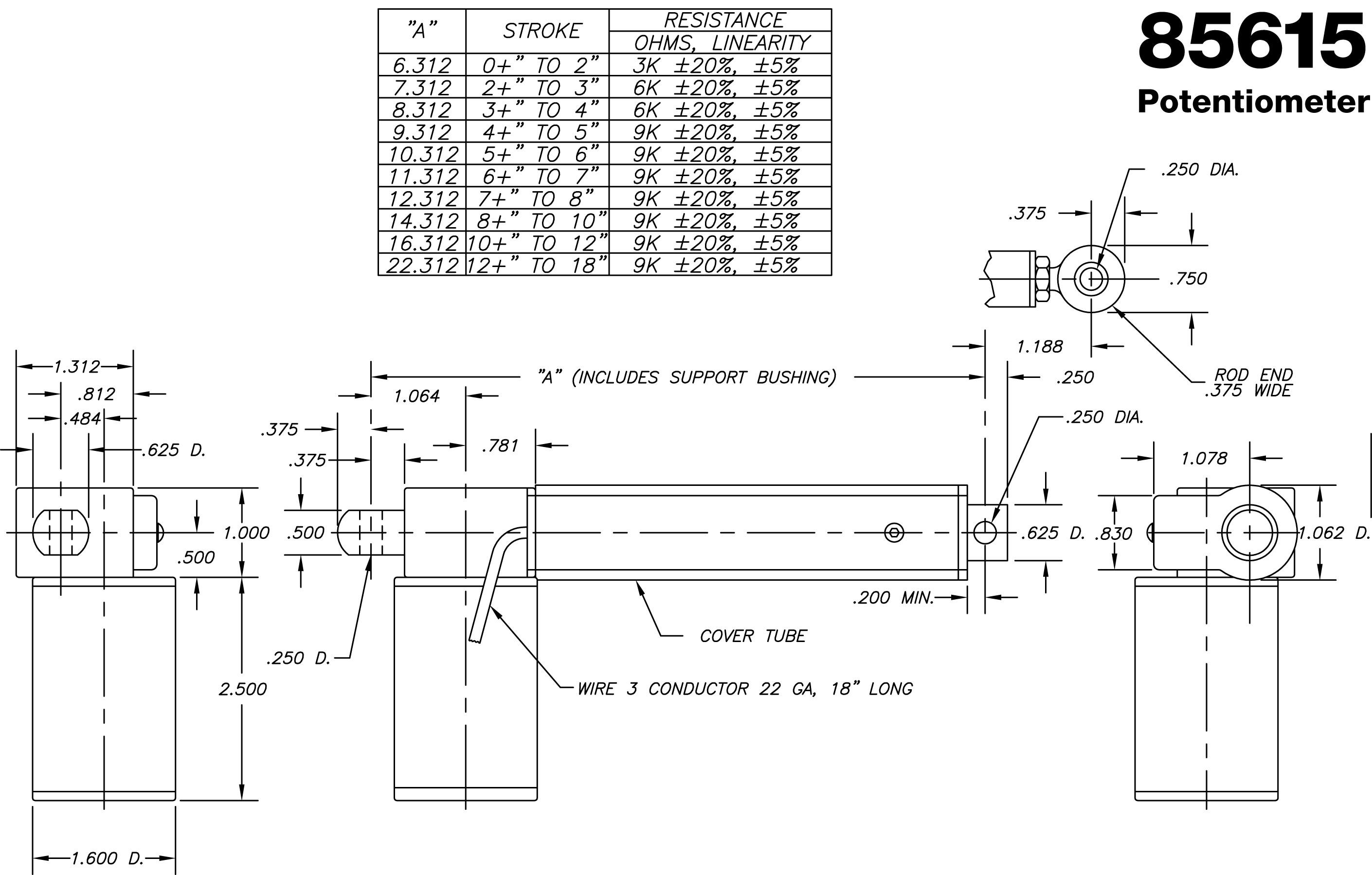 Technical Data Linear Actuator