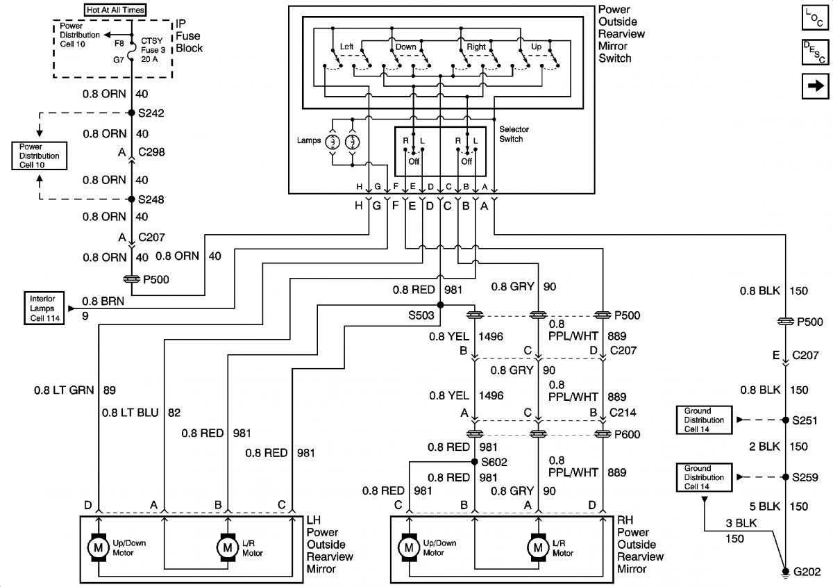 03 trailblazer heated mirror wiring diagram electrical work wiring rh wiringdiagramshop today