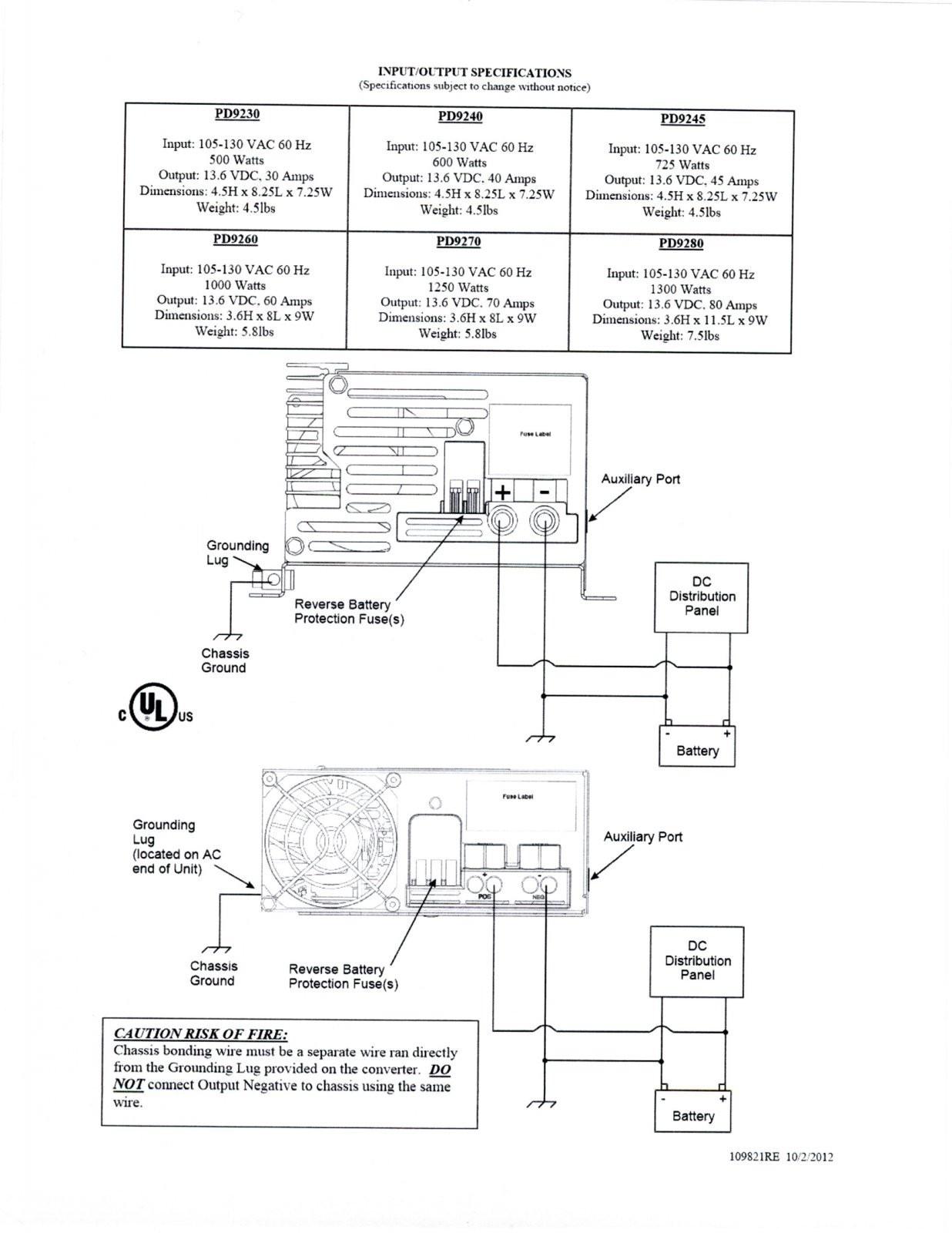 elixir converter wiring diagram trusted wiring diagrams free repair diagrams wiring diagram elixir industries wiring diagram and schematics tier 3 wiring diagram elixir converter wiring diagram