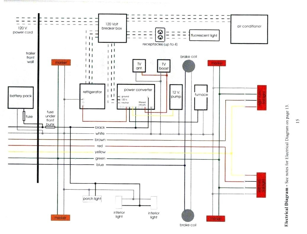 Airstream Wiring Diagram