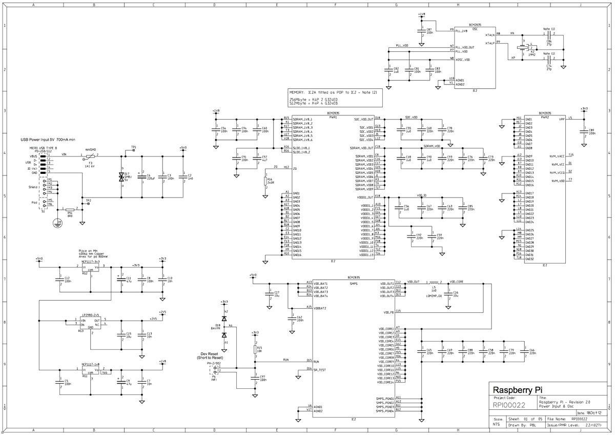 Raspberry Pi Wiring Diagram Carlplant Within Webtor Me Inside