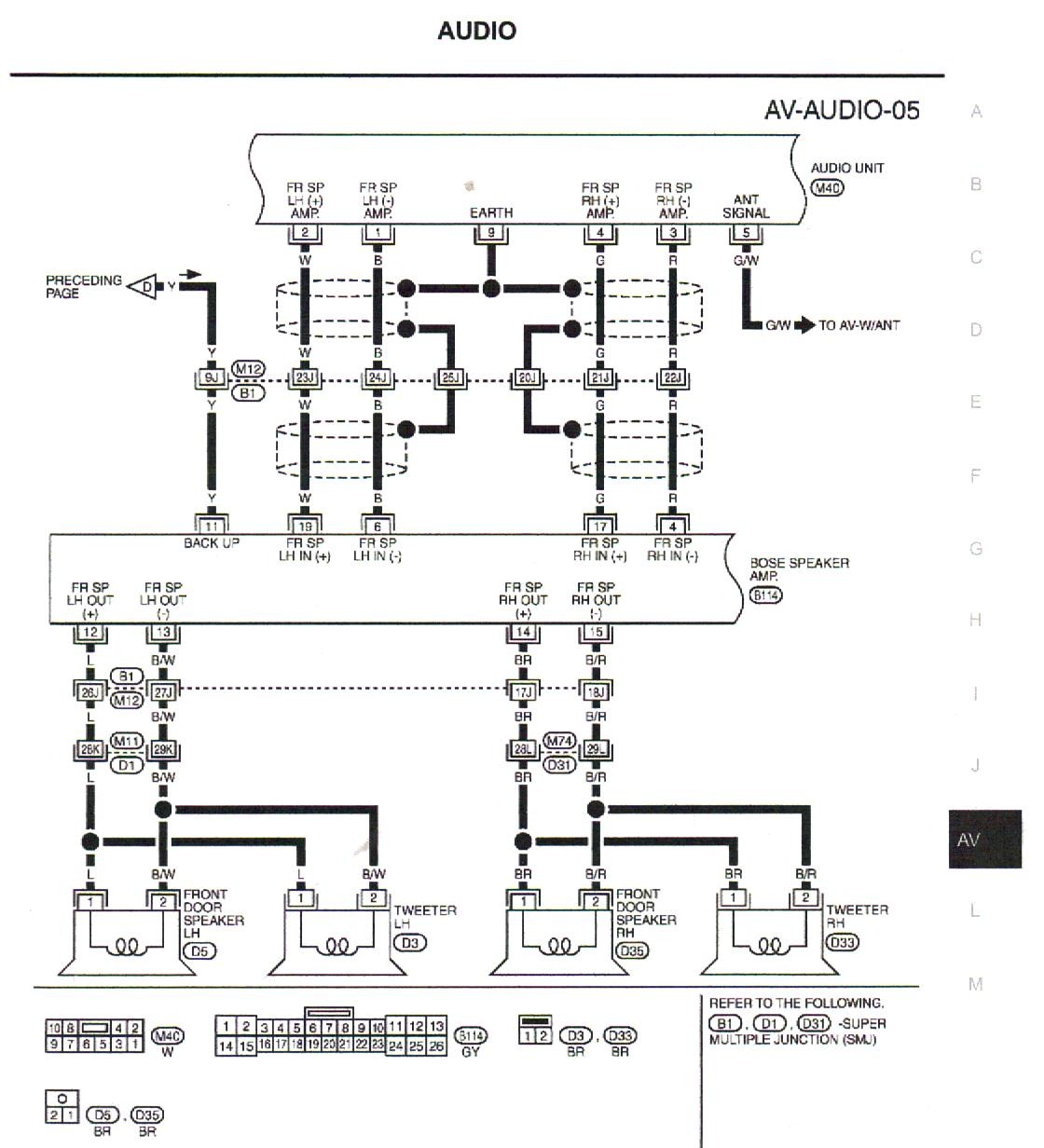 Rockford Fosgate Amp Wiring Diagram Best Of | Wiring Diagram Image