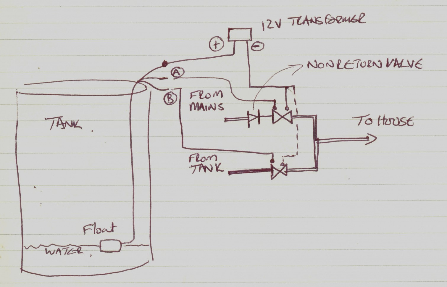 Great Rule Bilge Pump Float Switch Wiring Diagram Latest For Attwood