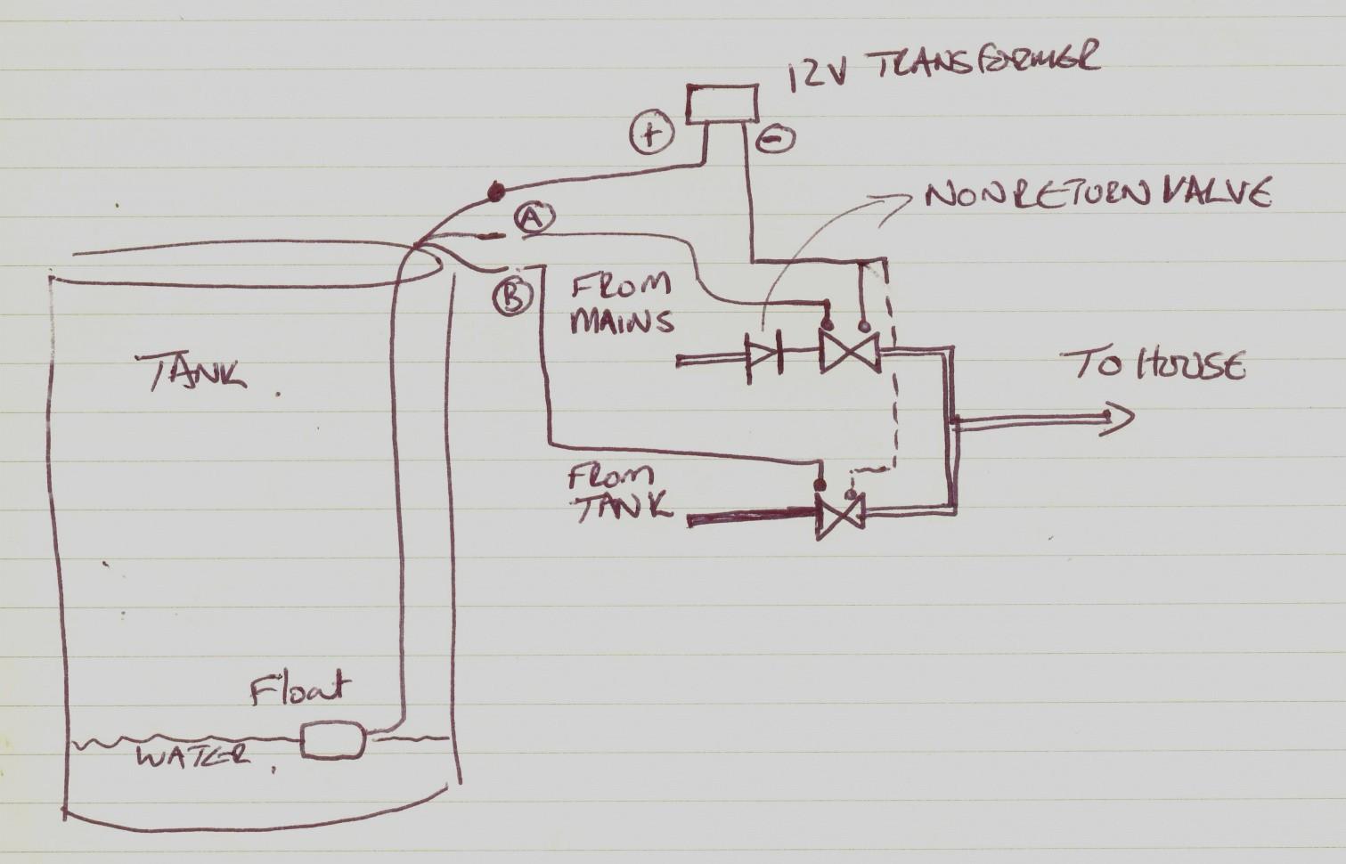 Beautiful Rule Automatic Bilge Pump Wiring Diagram Sketch - Best ...