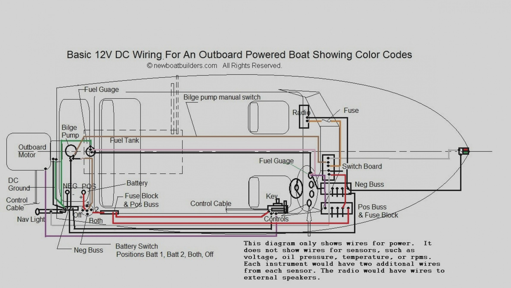 Unique Rule Bilge Pump Float Switch Wiring Diagram Apoint Co In Throughout