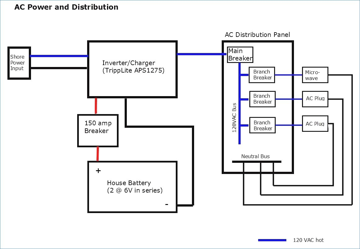Inverter Charger Renogy Wiring Diagram Rv Electrical System 300w Get Free Image About Wire Center U2022 4 Alternator