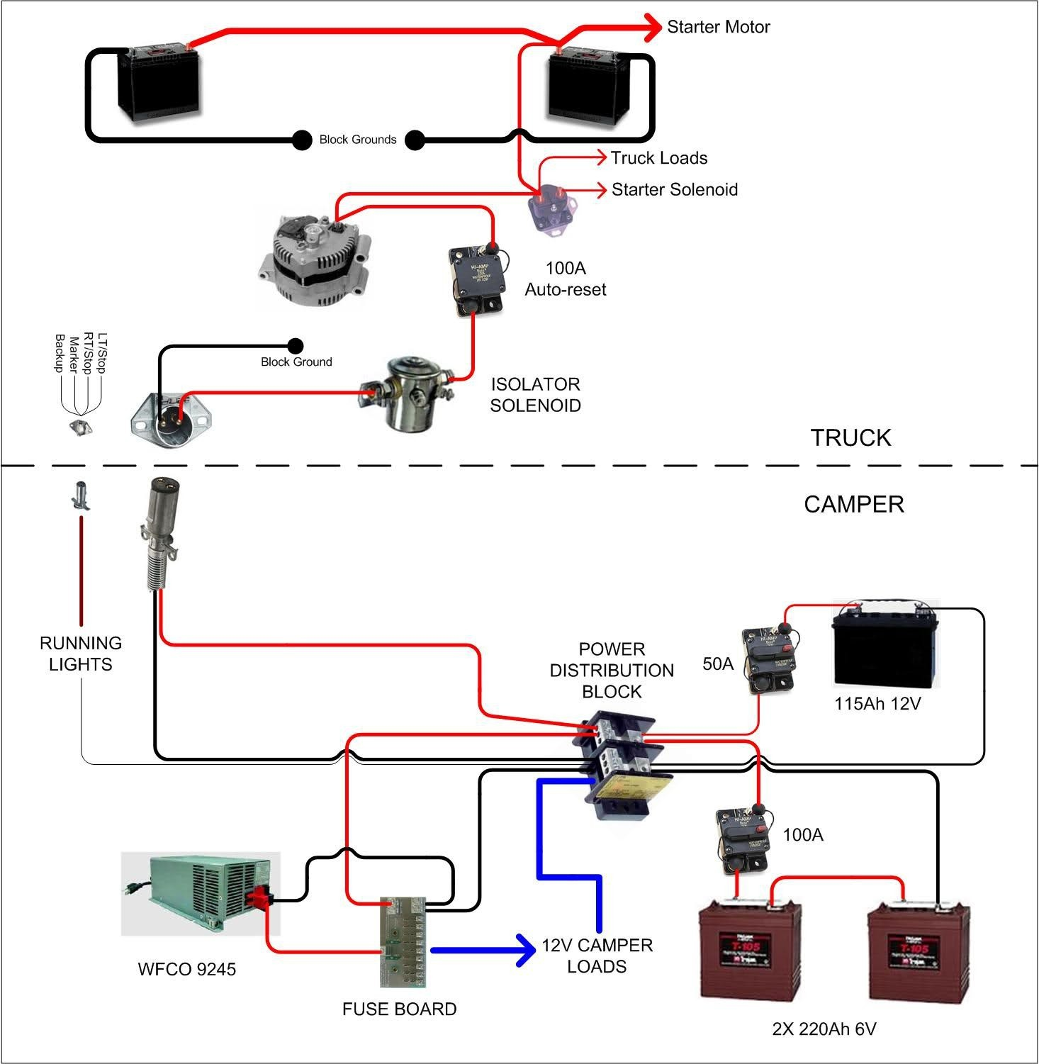 Wrg 4838 Rv Slide Wiring Diagram