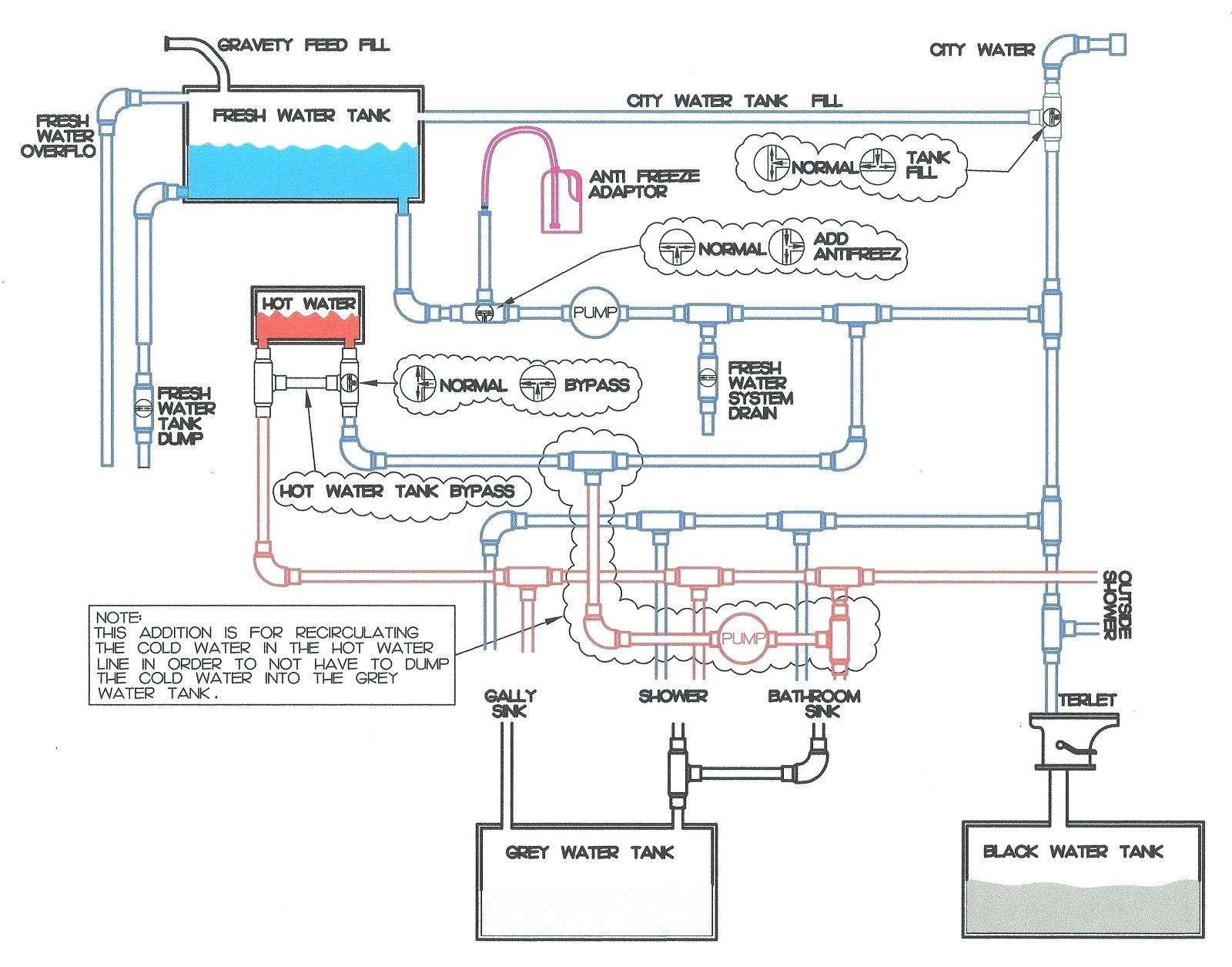 Schwintek Slide Wiring Diagram Trusted 2006 Pace Arrow Out Typical Rv Wire Center U2022 Lci
