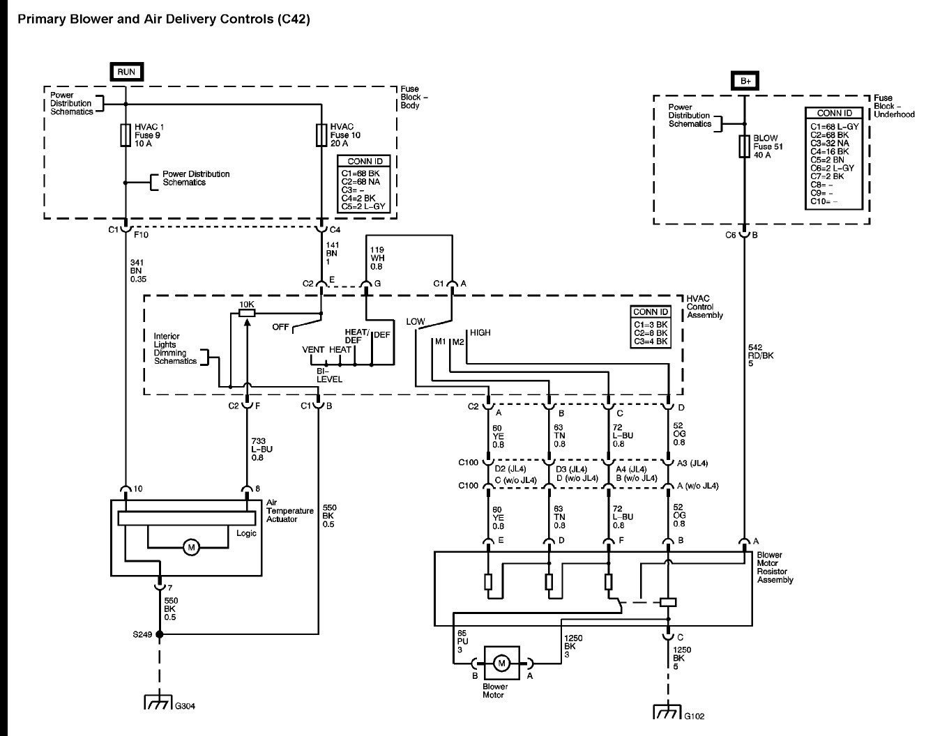 Chevrolet S10 Wiring Schematic Fan Images Gallery